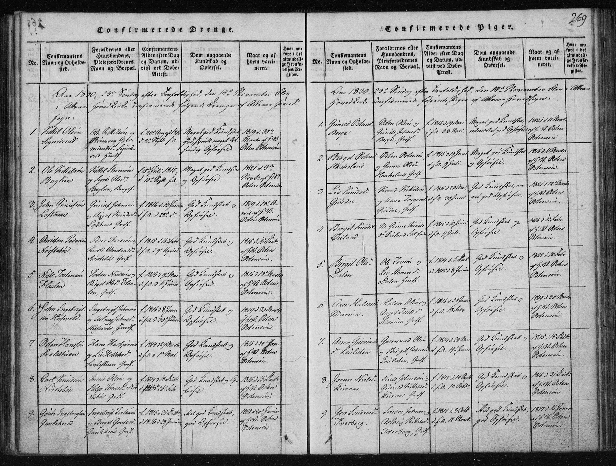 SAKO, Tinn kirkebøker, F/Fa/L0004: Ministerialbok nr. I 4, 1815-1843, s. 269