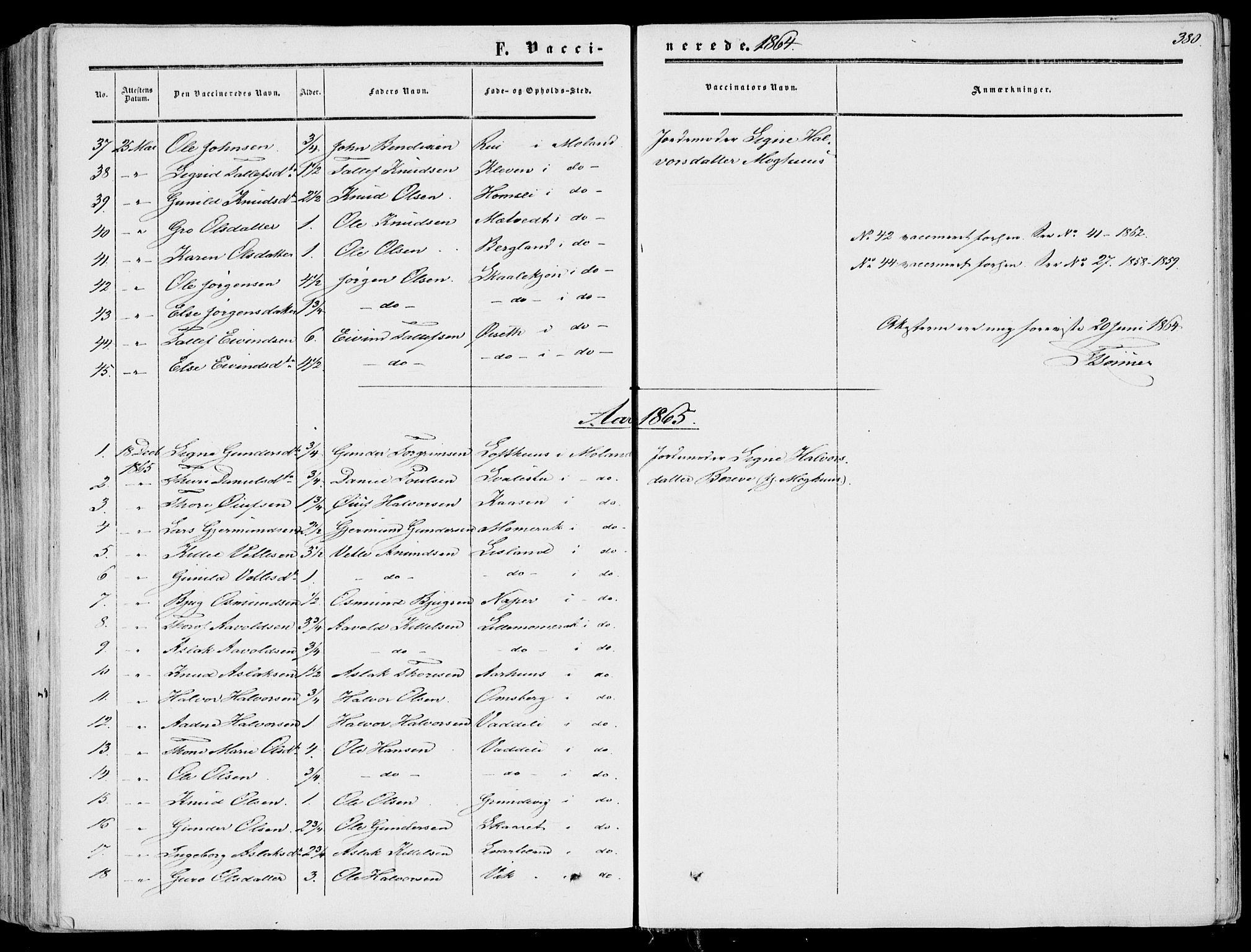 SAKO, Fyresdal kirkebøker, F/Fa/L0005: Ministerialbok nr. I 5, 1855-1871, s. 380