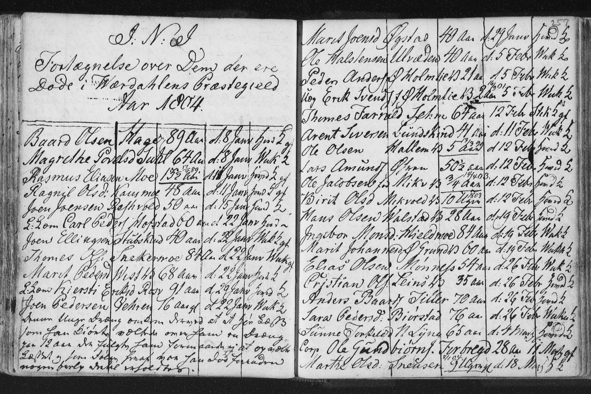SAT, Ministerialprotokoller, klokkerbøker og fødselsregistre - Nord-Trøndelag, 723/L0232: Ministerialbok nr. 723A03, 1781-1804, s. 257