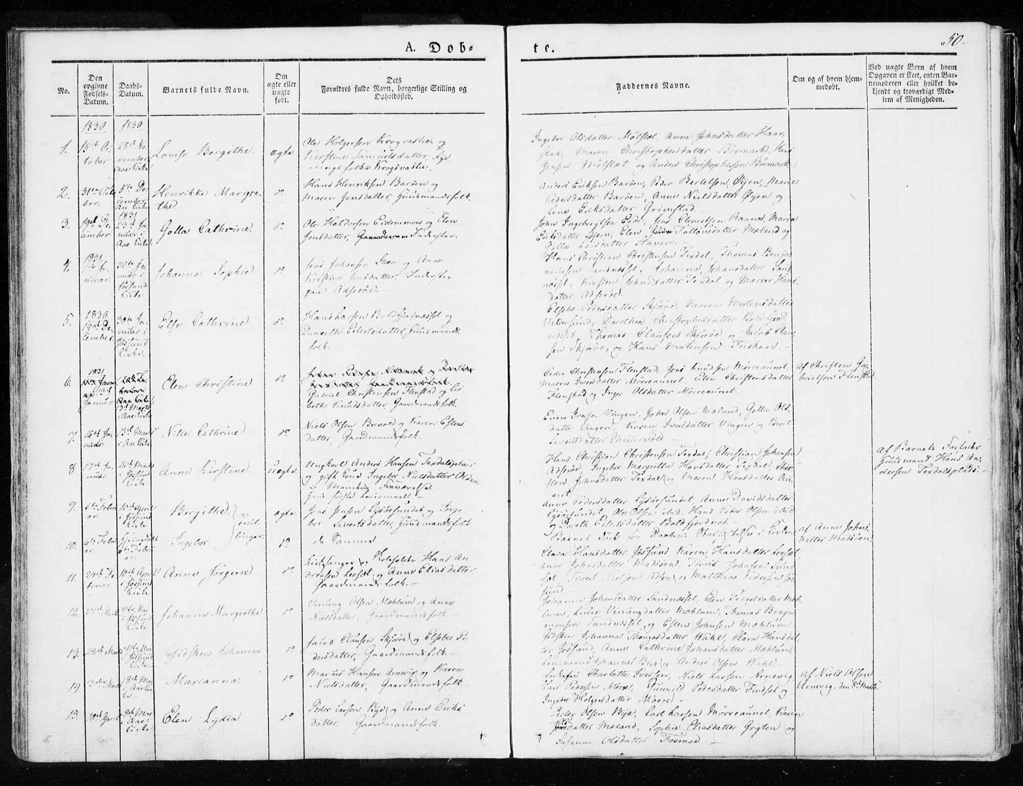 SAT, Ministerialprotokoller, klokkerbøker og fødselsregistre - Sør-Trøndelag, 655/L0676: Ministerialbok nr. 655A05, 1830-1847, s. 50