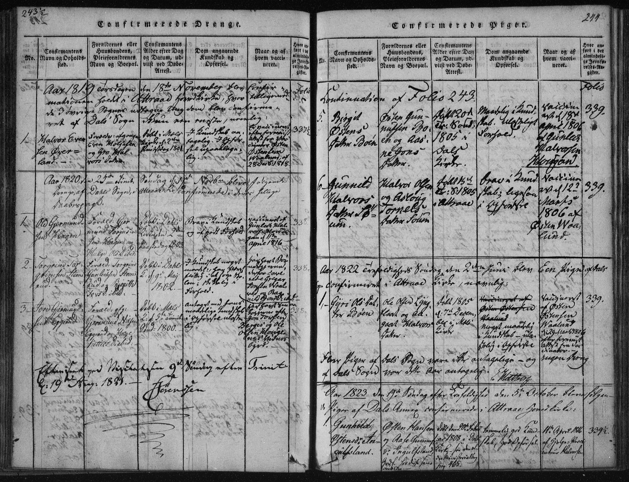 SAKO, Tinn kirkebøker, F/Fc/L0001: Ministerialbok nr. III 1, 1815-1843, s. 244