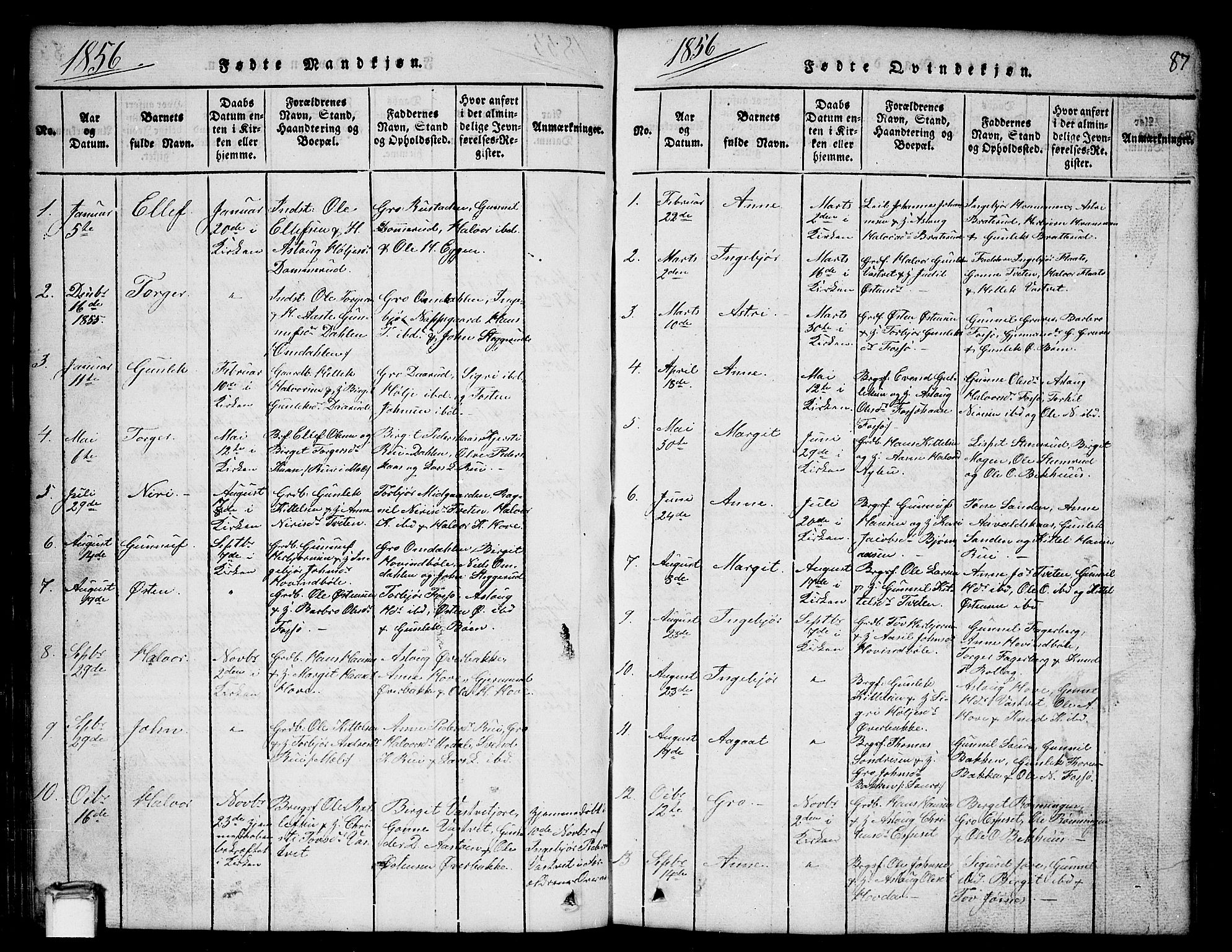 SAKO, Gransherad kirkebøker, G/Gb/L0001: Klokkerbok nr. II 1, 1815-1860, s. 87