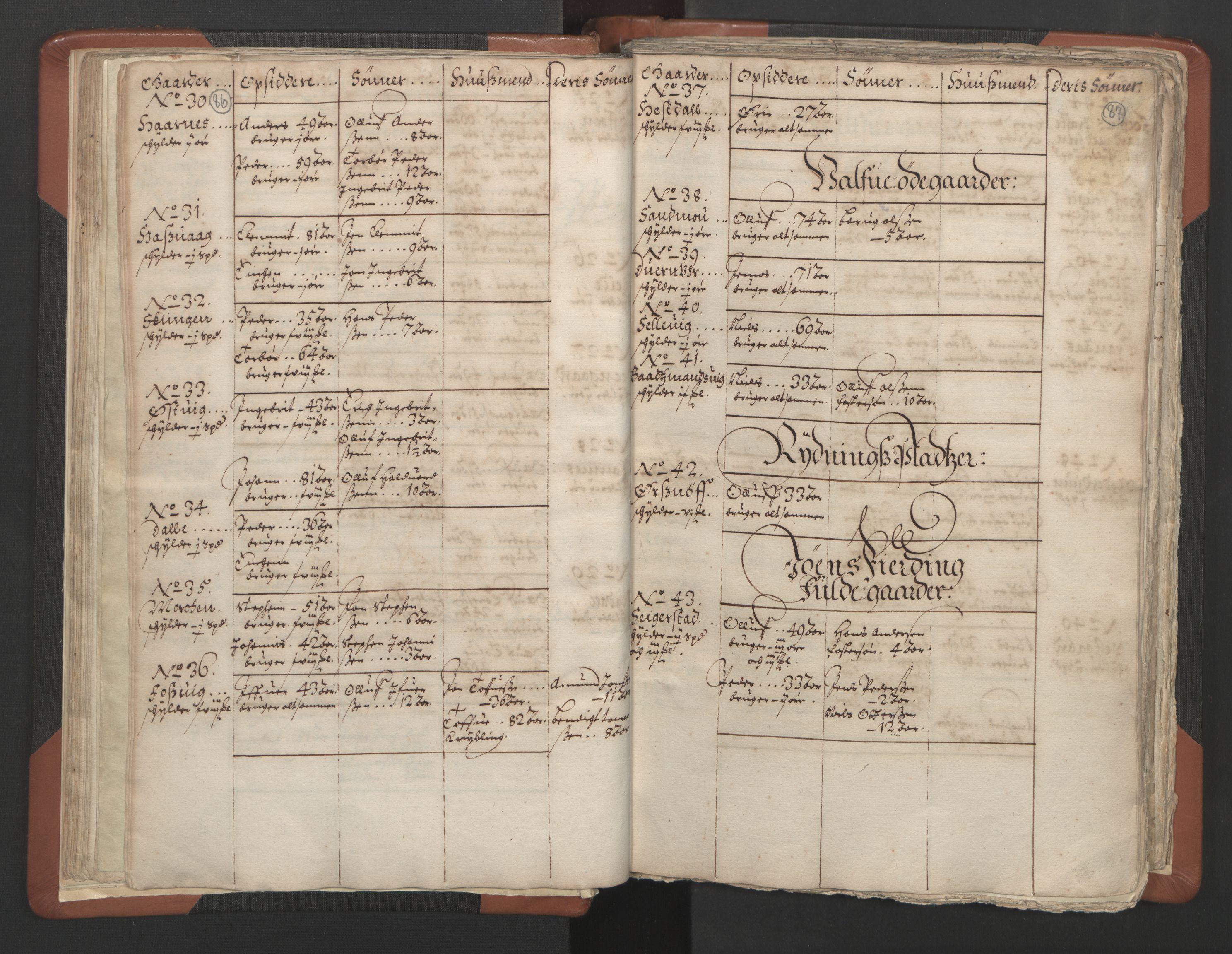 RA, Sogneprestenes manntall 1664-1666, nr. 34: Namdal prosti, 1664-1666, s. 86-87