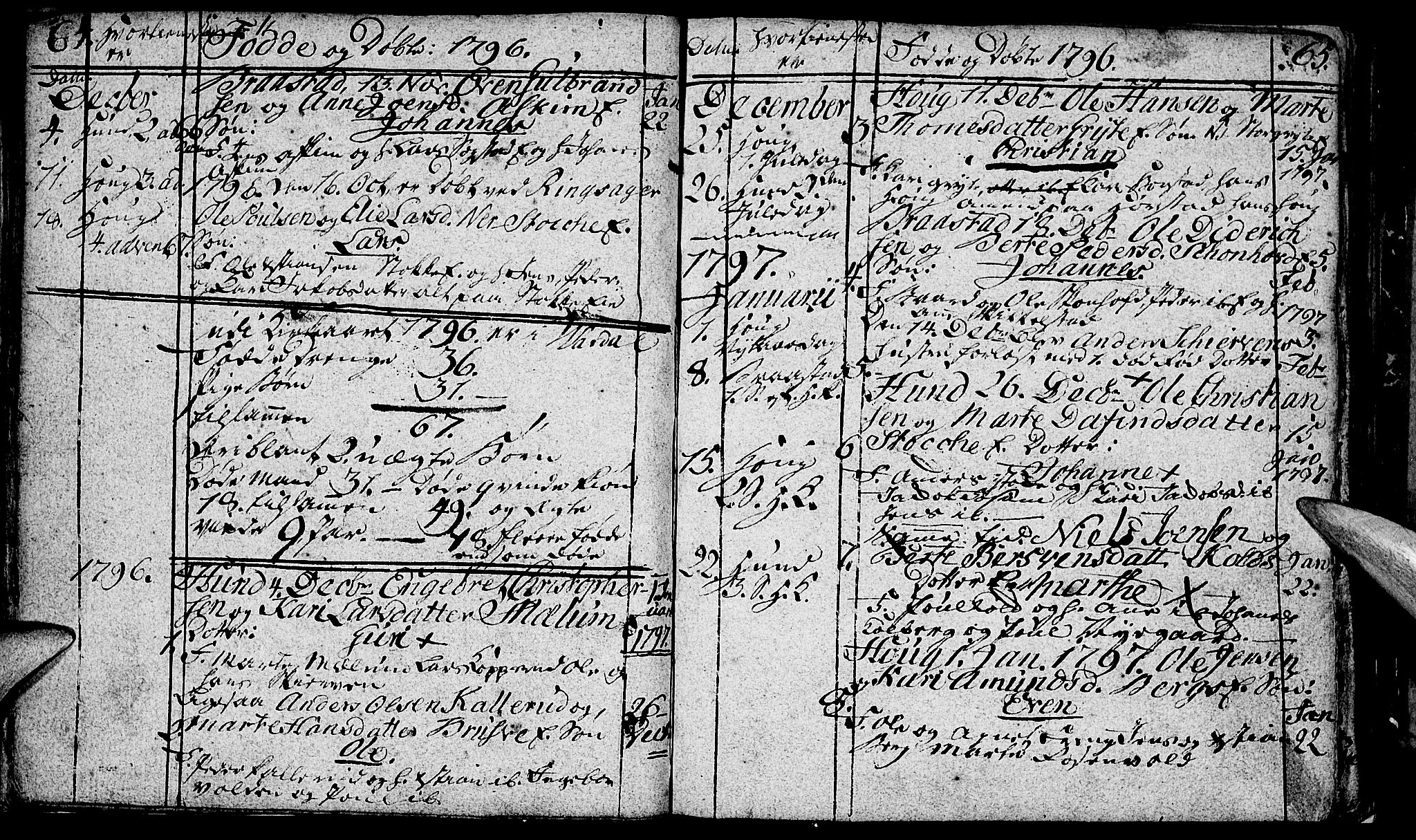 SAH, Vardal prestekontor, H/Ha/Hab/L0002: Klokkerbok nr. 2, 1790-1803, s. 64-65