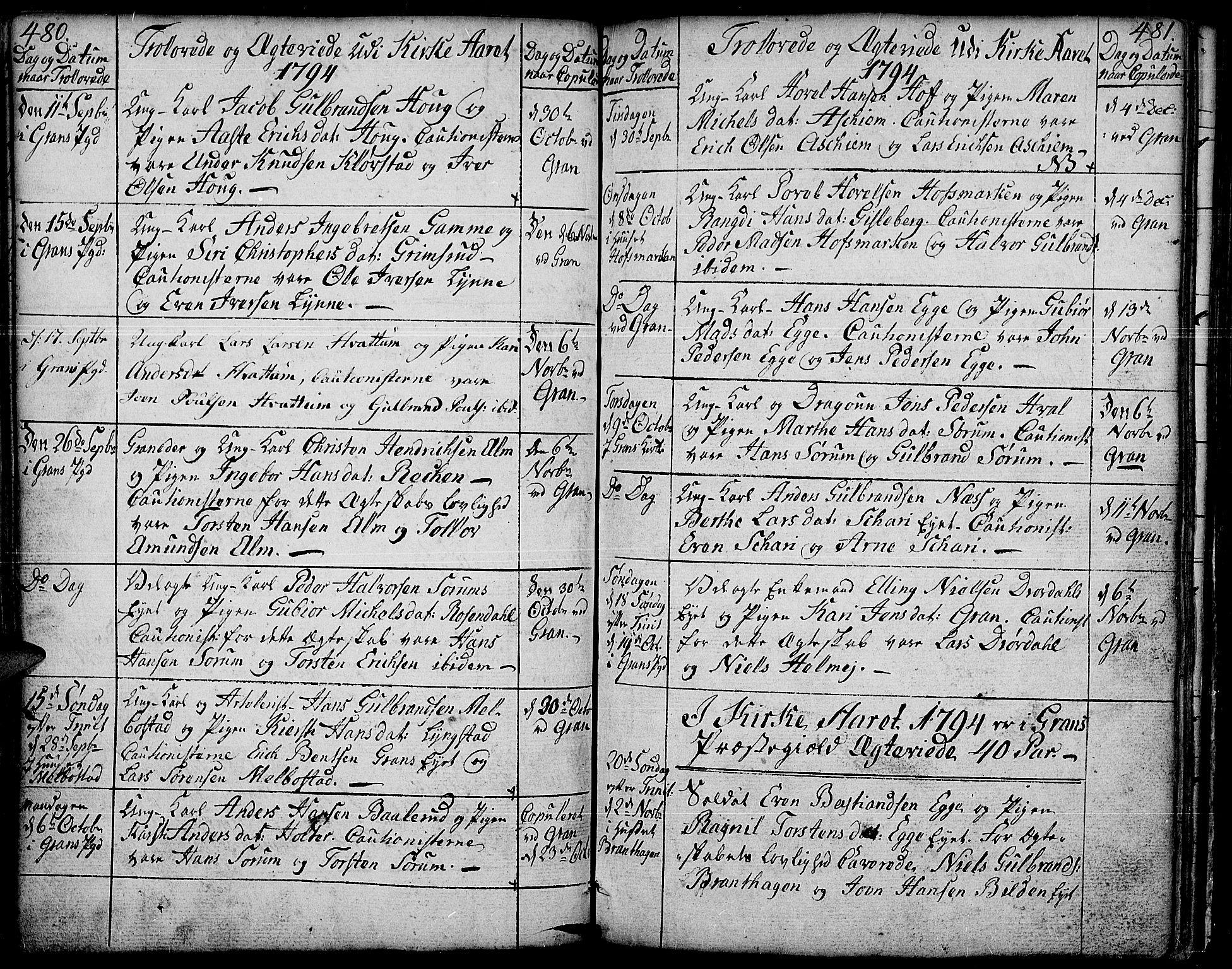 SAH, Gran prestekontor, Ministerialbok nr. 6, 1787-1824, s. 480-481