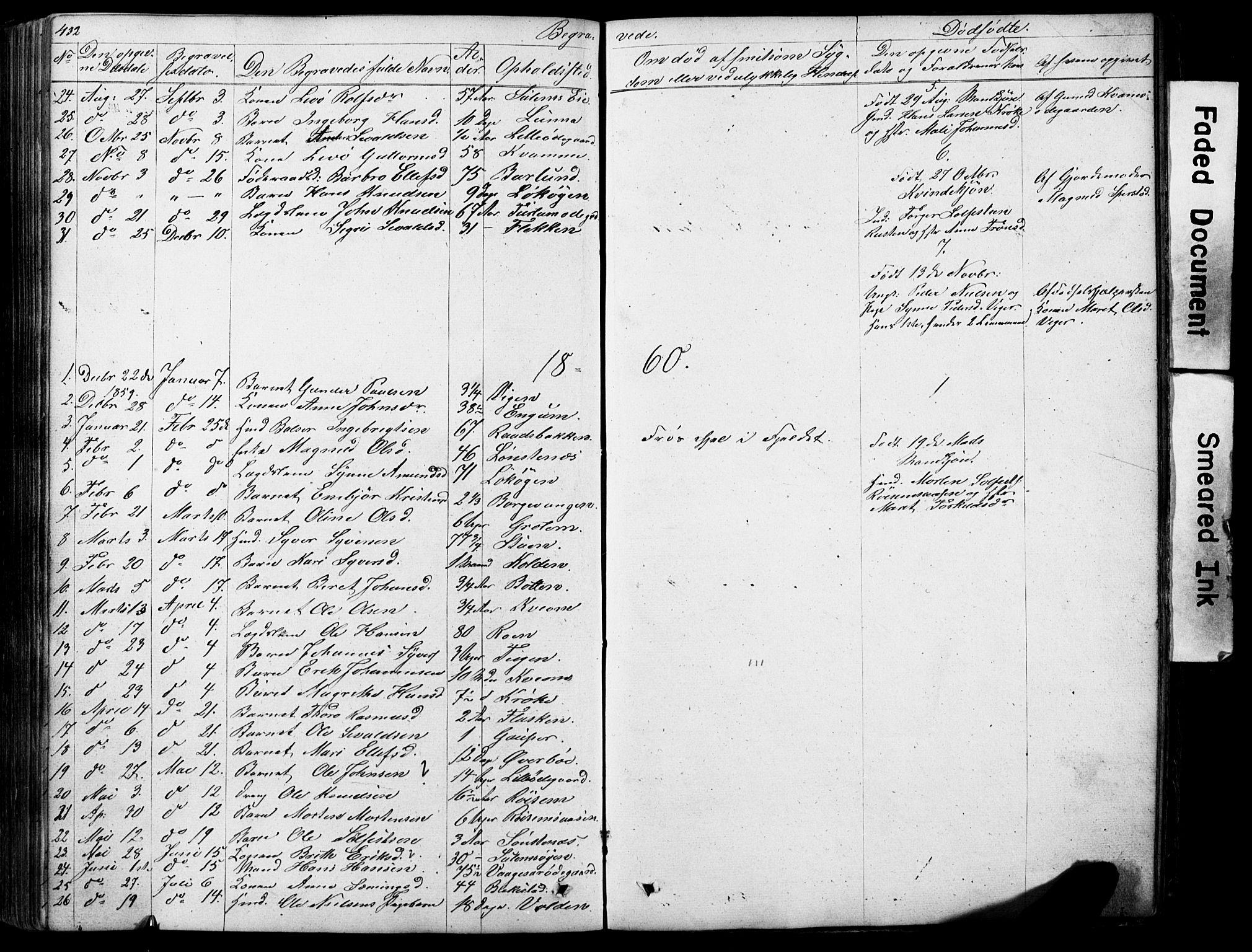 SAH, Lom prestekontor, L/L0012: Klokkerbok nr. 12, 1845-1873, s. 432-433