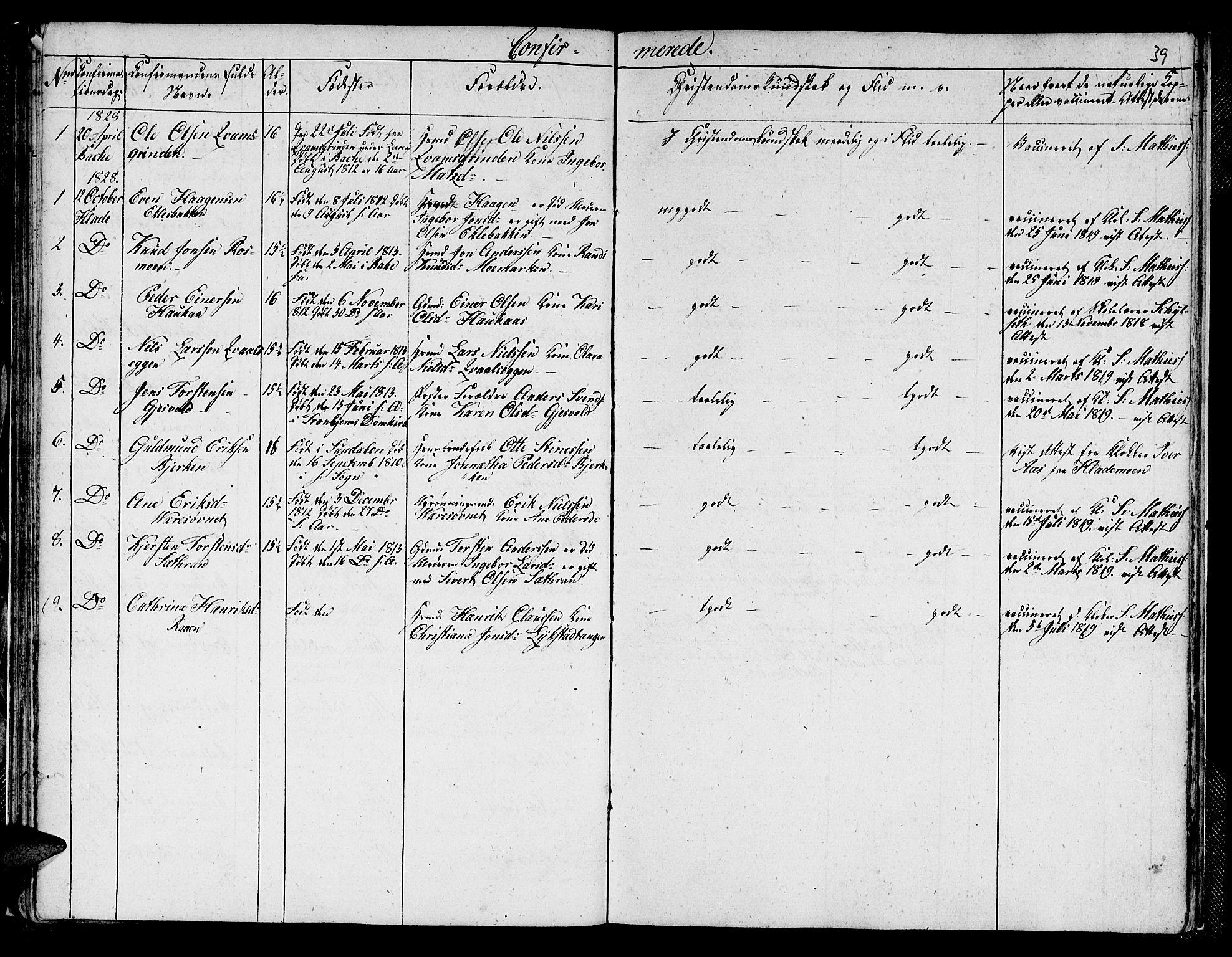 SAT, Ministerialprotokoller, klokkerbøker og fødselsregistre - Sør-Trøndelag, 608/L0337: Klokkerbok nr. 608C03, 1821-1831, s. 39