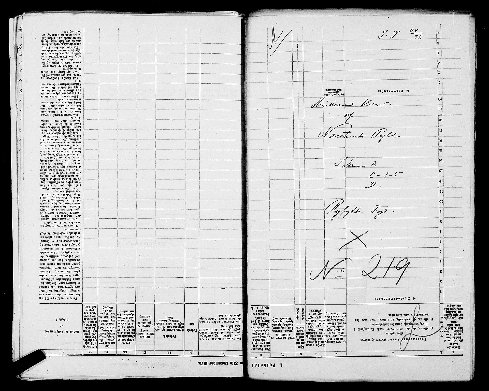 SAST, Folketelling 1875 for 1139P Nedstrand prestegjeld, 1875, s. 1