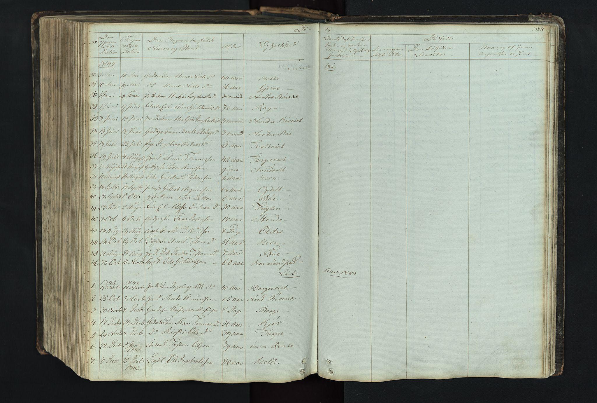 SAH, Vang prestekontor, Valdres, Klokkerbok nr. 4, 1835-1892, s. 388