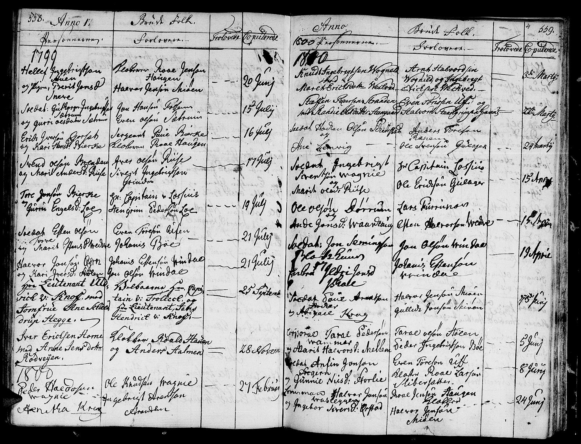SAT, Ministerialprotokoller, klokkerbøker og fødselsregistre - Sør-Trøndelag, 678/L0893: Ministerialbok nr. 678A03, 1792-1805, s. 558-559