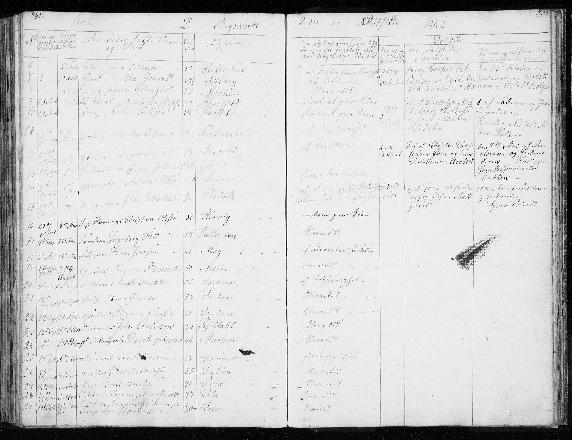 SAT, Ministerialprotokoller, klokkerbøker og fødselsregistre - Nordland, 843/L0632: Klokkerbok nr. 843C01, 1833-1853, s. 332-333