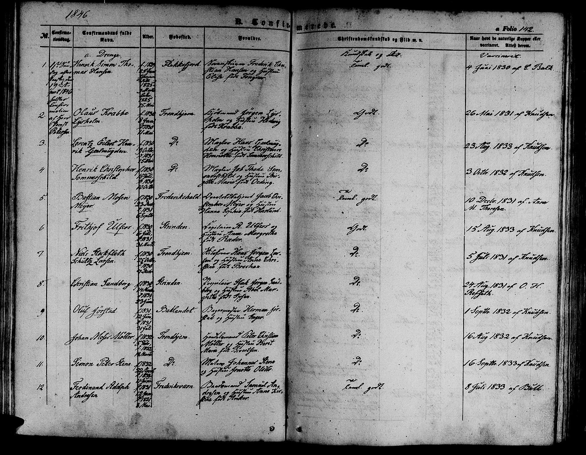 SAT, Ministerialprotokoller, klokkerbøker og fødselsregistre - Sør-Trøndelag, 602/L0137: Klokkerbok nr. 602C05, 1846-1856, s. 142