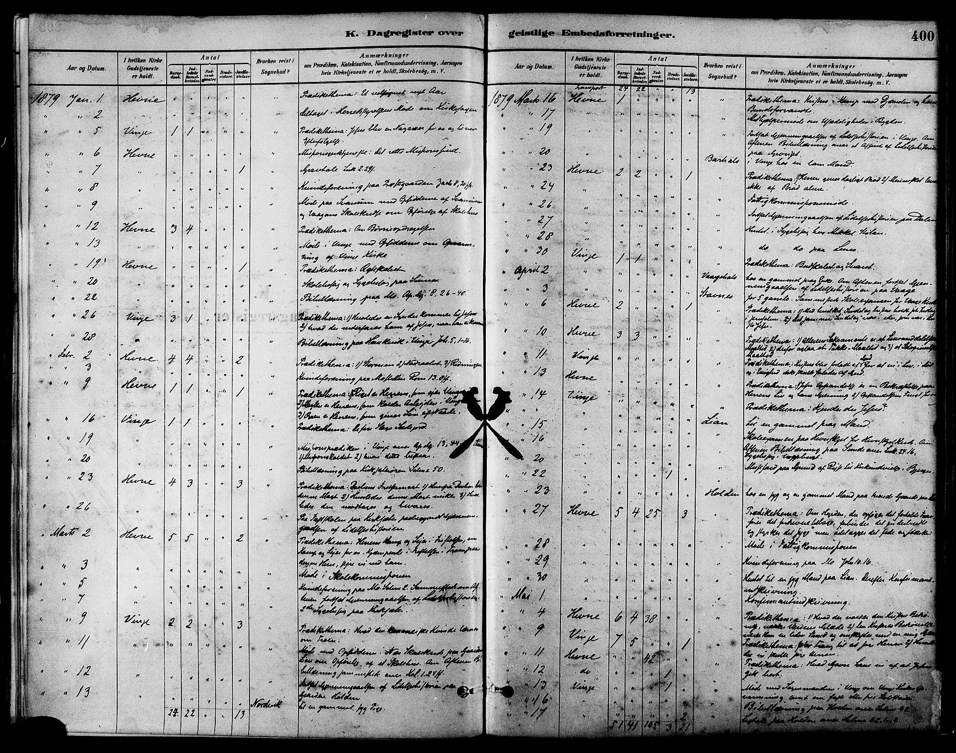 SAT, Ministerialprotokoller, klokkerbøker og fødselsregistre - Sør-Trøndelag, 630/L0496: Ministerialbok nr. 630A09, 1879-1895, s. 400