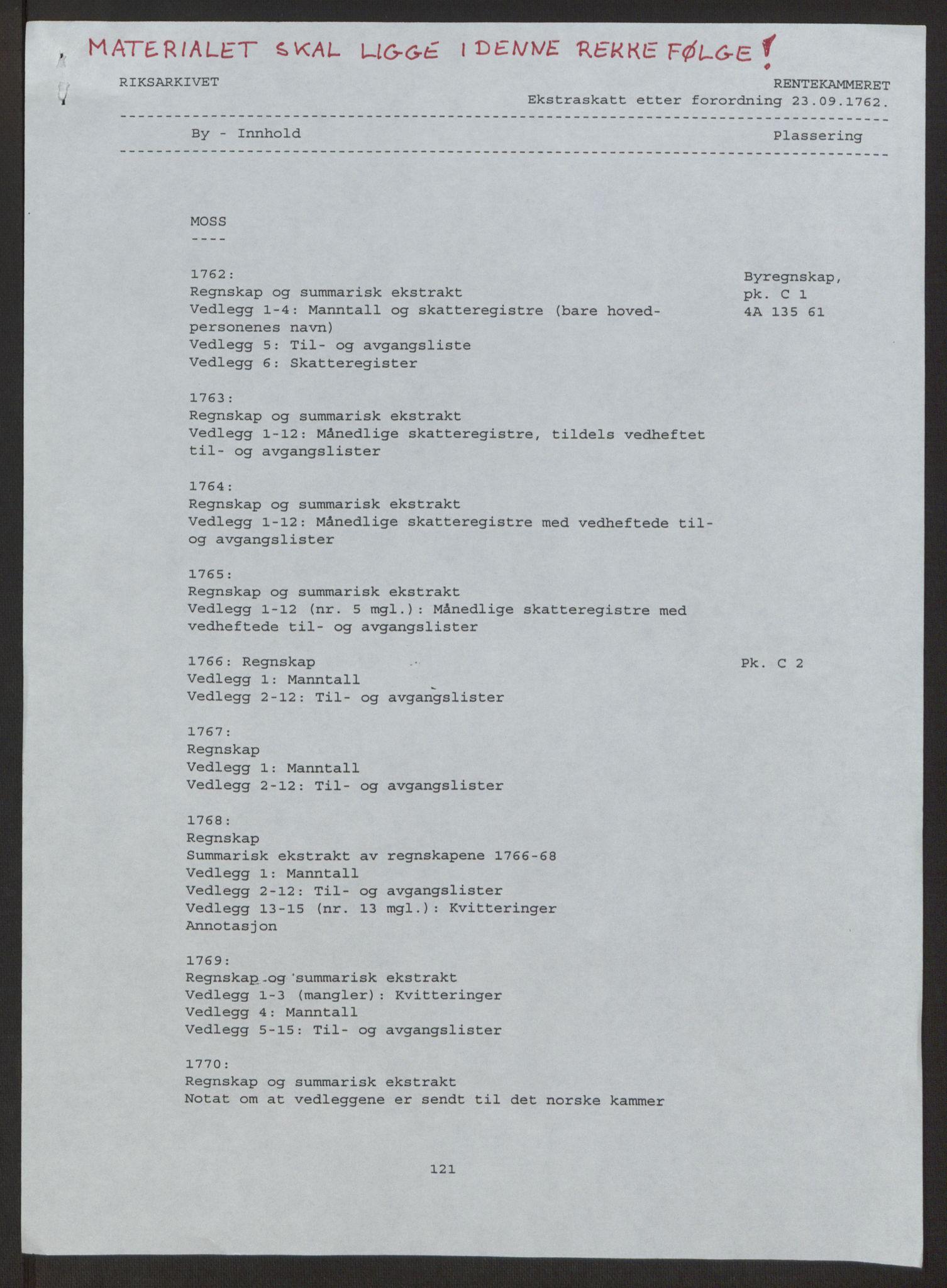 RA, Rentekammeret inntil 1814, Reviderte regnskaper, Byregnskaper, R/Rc/L0042: [C1] Kontribusjonsregnskap, 1762-1765, s. 2