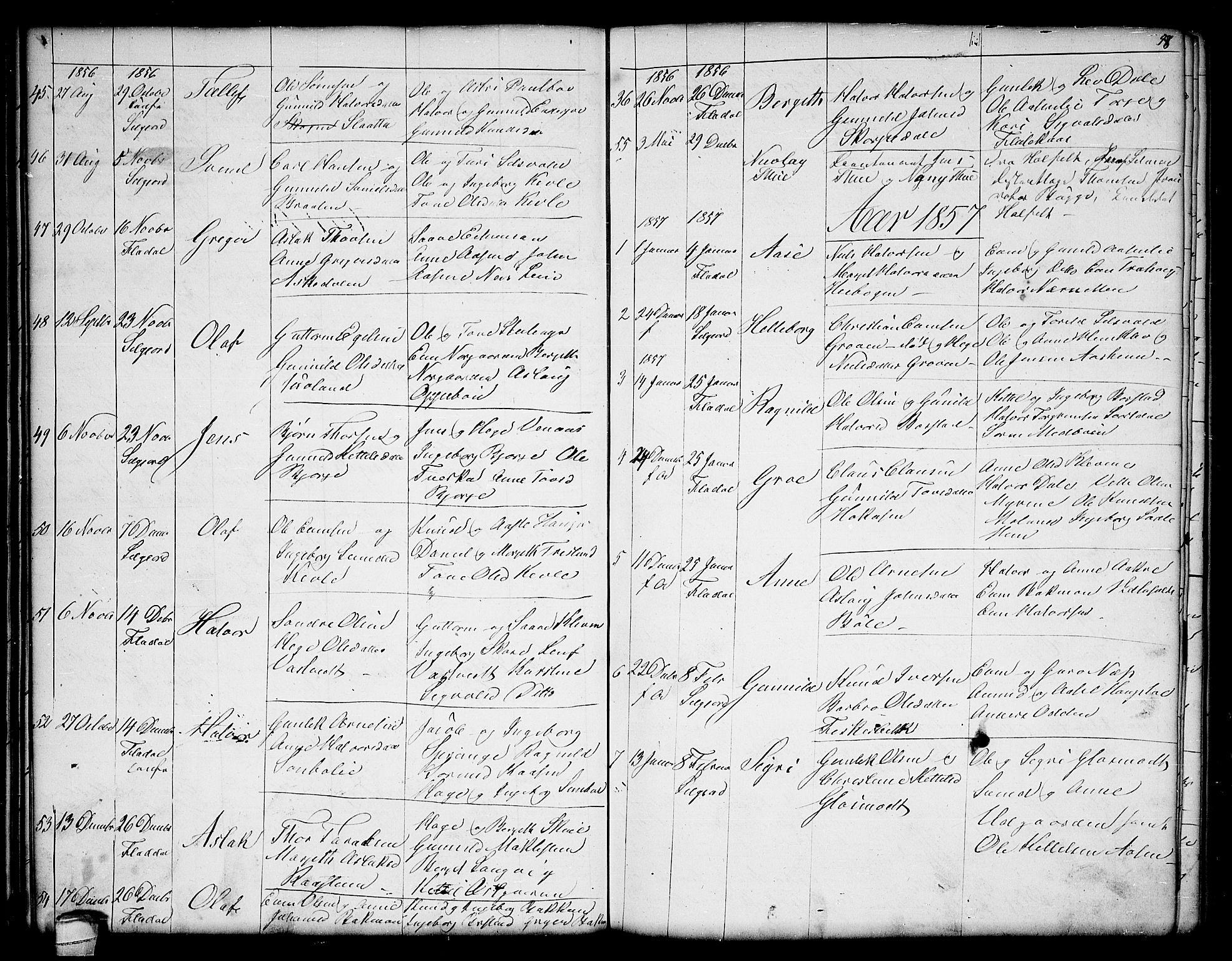 SAKO, Seljord kirkebøker, G/Ga/L0002: Klokkerbok nr. I 2, 1838-1866, s. 58