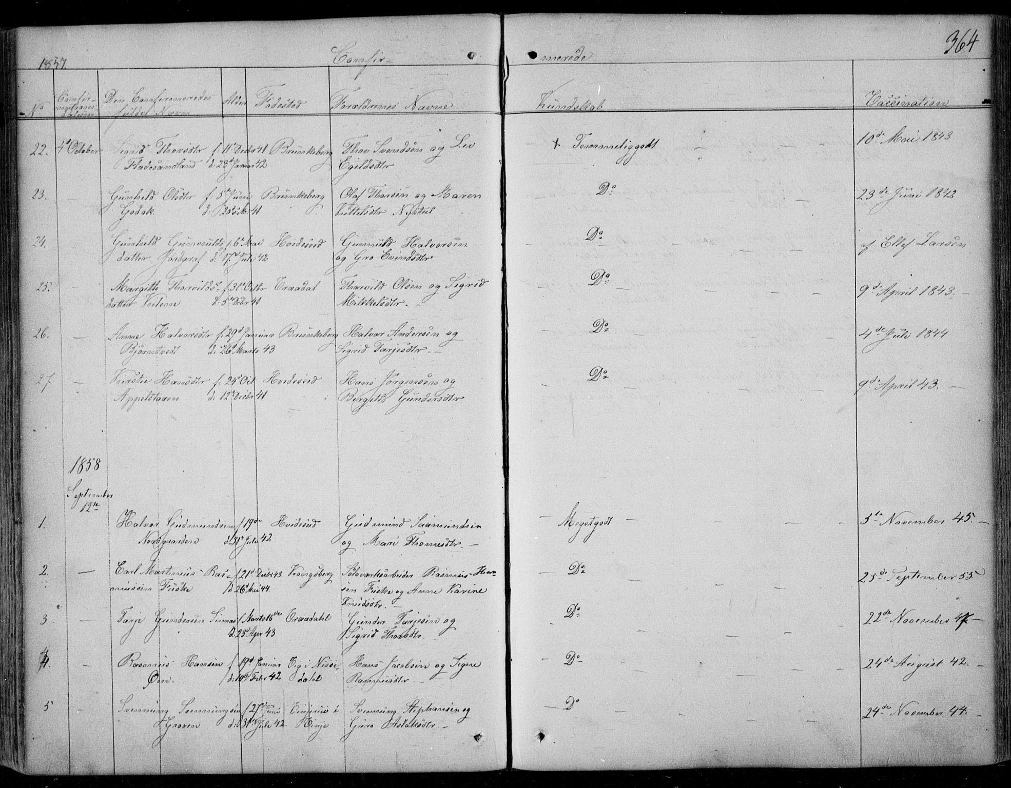 SAKO, Kviteseid kirkebøker, F/Fa/L0006: Ministerialbok nr. I 6, 1836-1858, s. 364