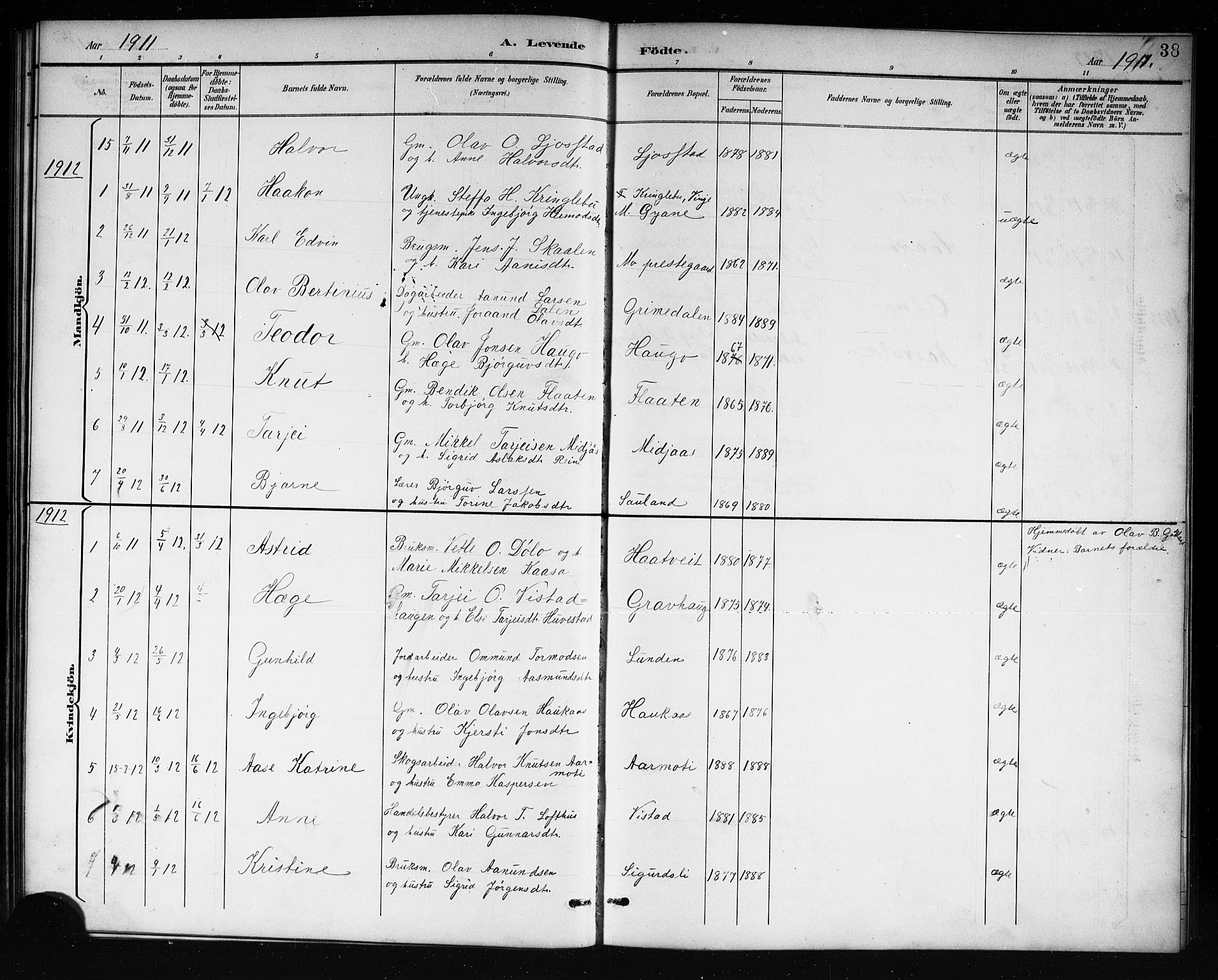SAKO, Mo kirkebøker, G/Ga/L0002: Klokkerbok nr. I 2, 1892-1914, s. 38