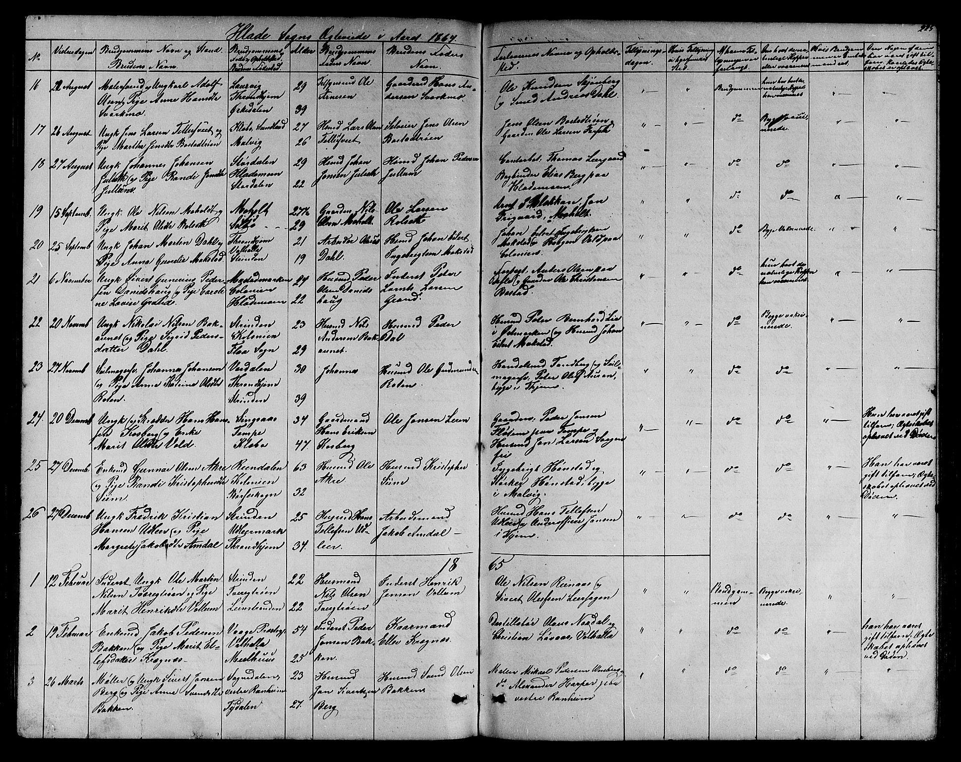 SAT, Ministerialprotokoller, klokkerbøker og fødselsregistre - Sør-Trøndelag, 606/L0311: Klokkerbok nr. 606C07, 1860-1877, s. 225