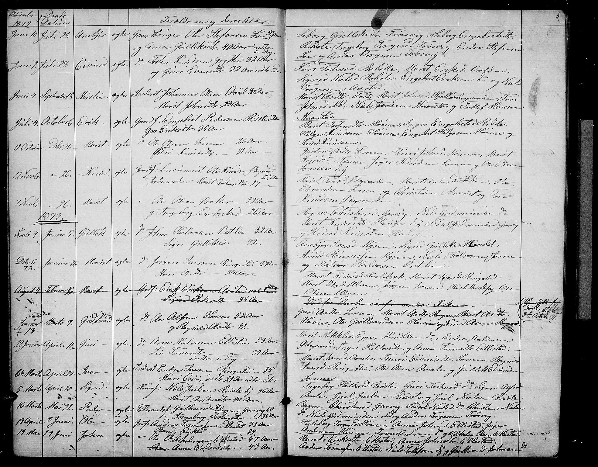 SAH, Vestre Slidre prestekontor, Klokkerbok nr. 2, 1869-1882, s. 5