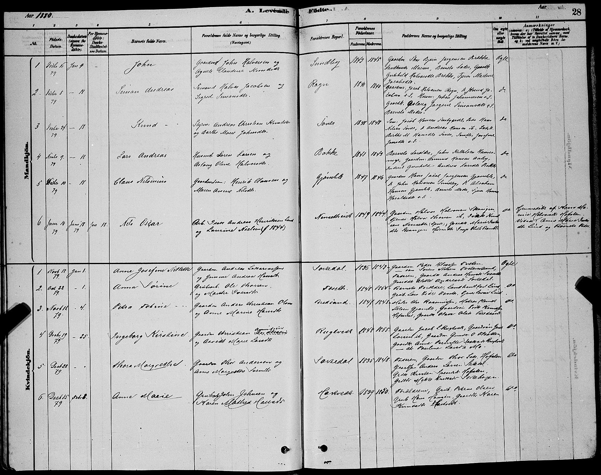 SAKO, Bamble kirkebøker, G/Ga/L0008: Klokkerbok nr. I 8, 1878-1888, s. 28