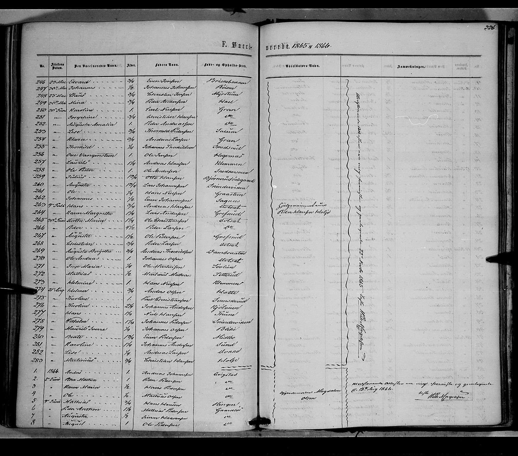 SAH, Vestre Toten prestekontor, H/Ha/Haa/L0007: Ministerialbok nr. 7, 1862-1869, s. 336
