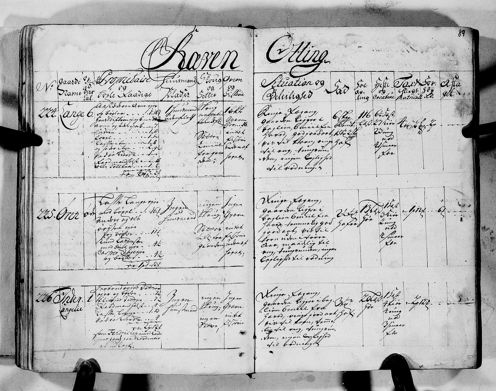 RA, Rentekammeret inntil 1814, Realistisk ordnet avdeling, N/Nb/Nbf/L0152: Romsdal eksaminasjonsprotokoll, 1724, s. 87