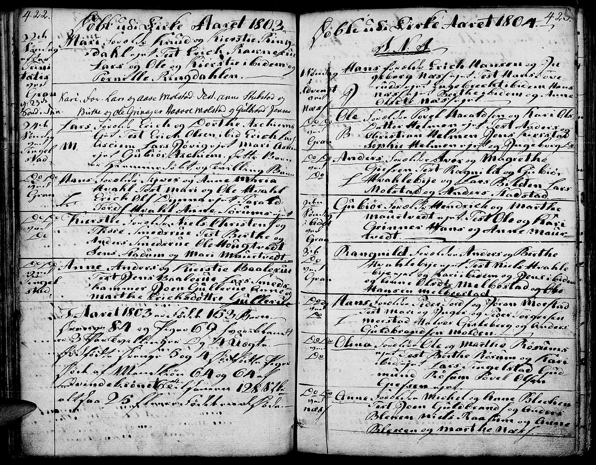 SAH, Gran prestekontor, Ministerialbok nr. 6, 1787-1824, s. 422-423