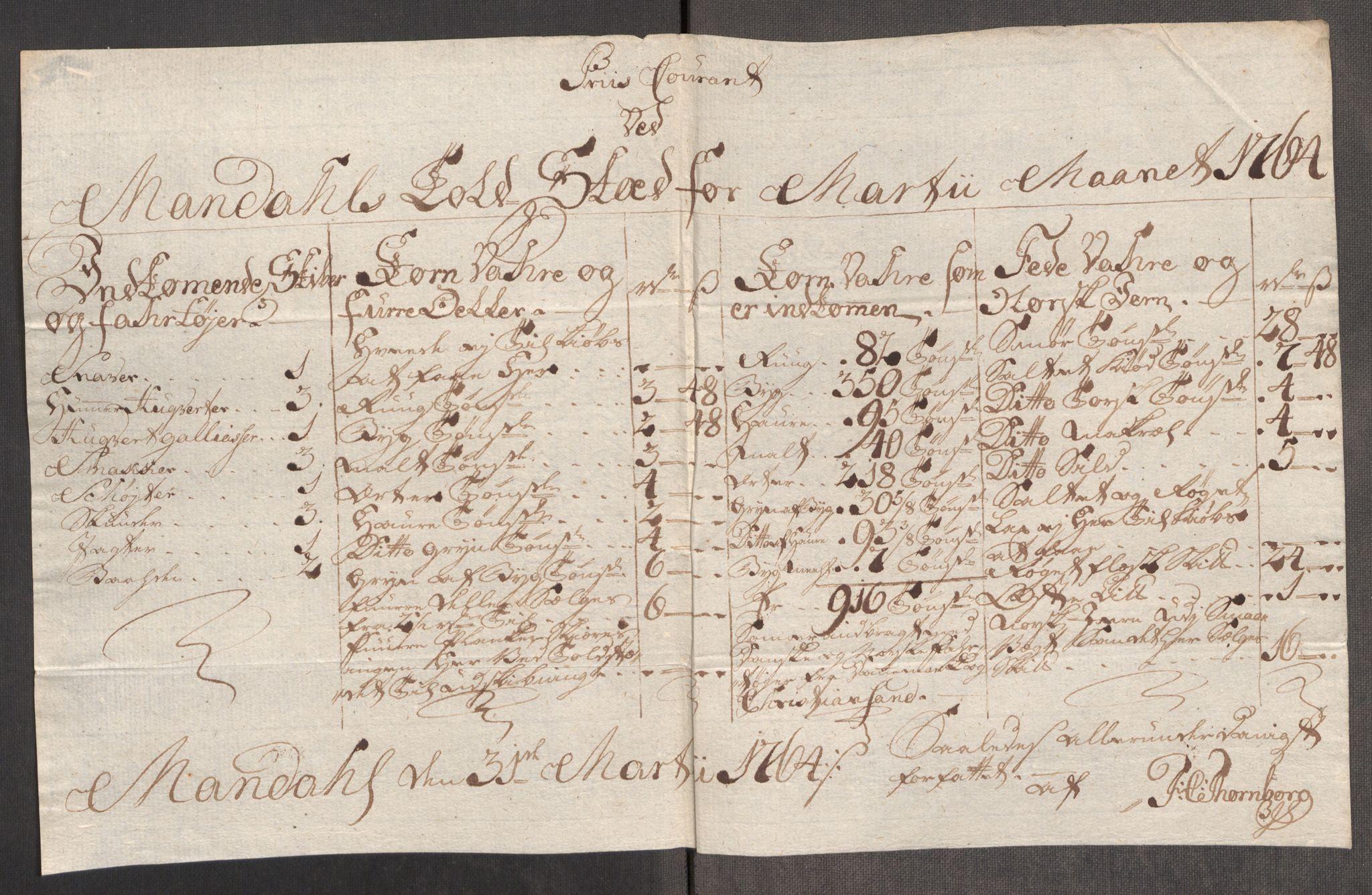 RA, Rentekammeret inntil 1814, Realistisk ordnet avdeling, Oe/L0008: [Ø1]: Priskuranter, 1764-1768, s. 223