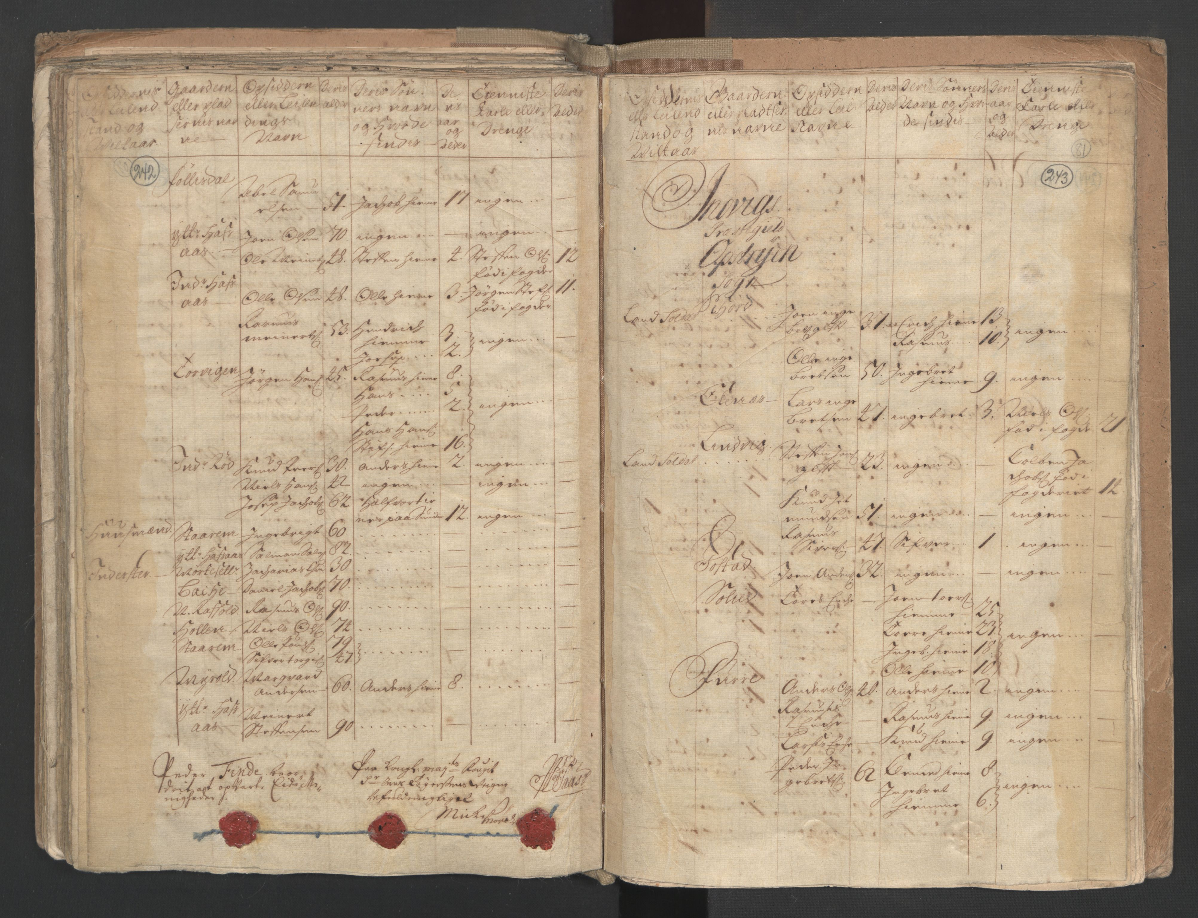 RA, Manntallet 1701, nr. 9: Sunnfjord fogderi, Nordfjord fogderi og Svanø birk, 1701, s. 242-243