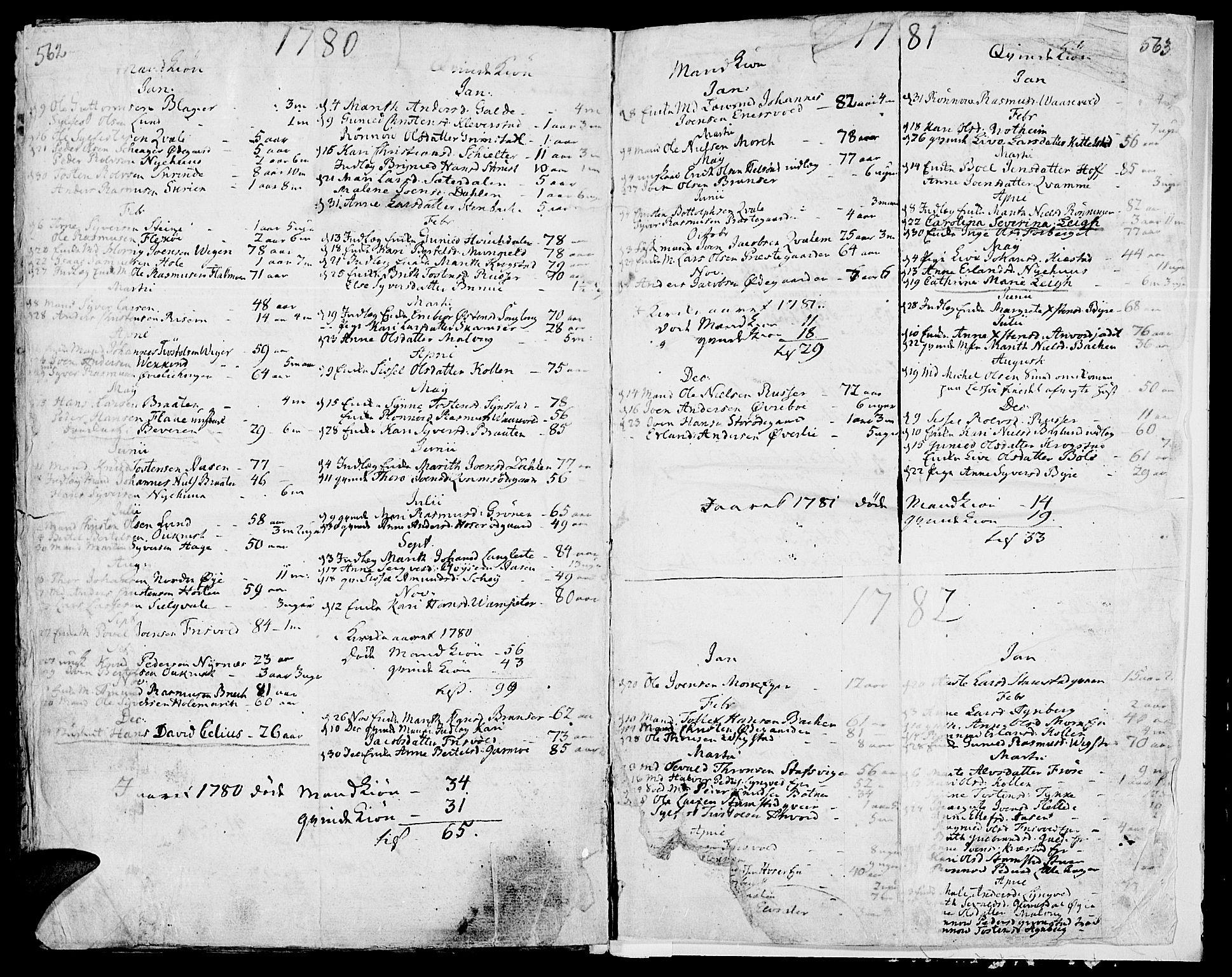 SAH, Lom prestekontor, K/L0002: Ministerialbok nr. 2, 1749-1801, s. 562-563