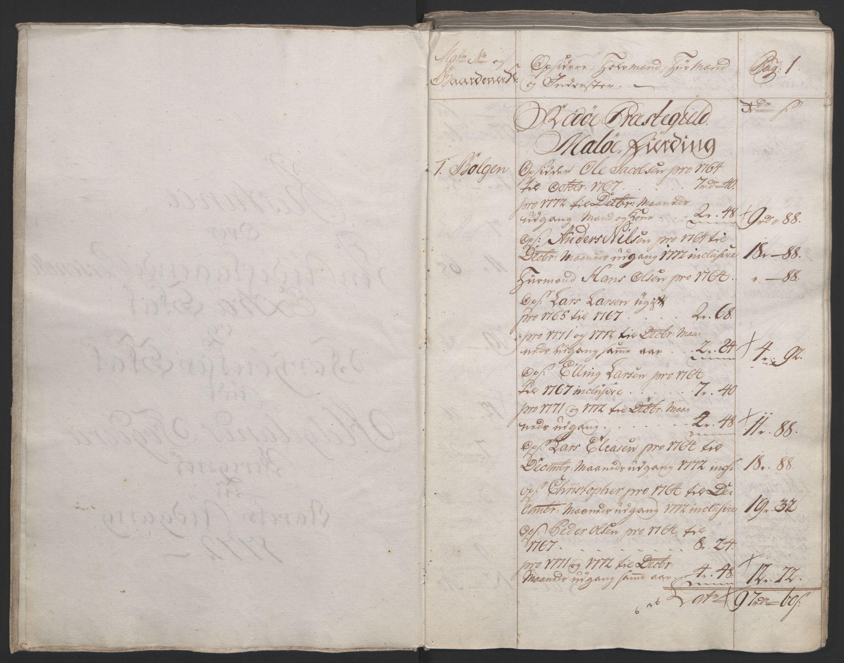 RA, Rentekammeret inntil 1814, Reviderte regnskaper, Fogderegnskap, R65/L4573: Ekstraskatten Helgeland, 1762-1772, s. 444