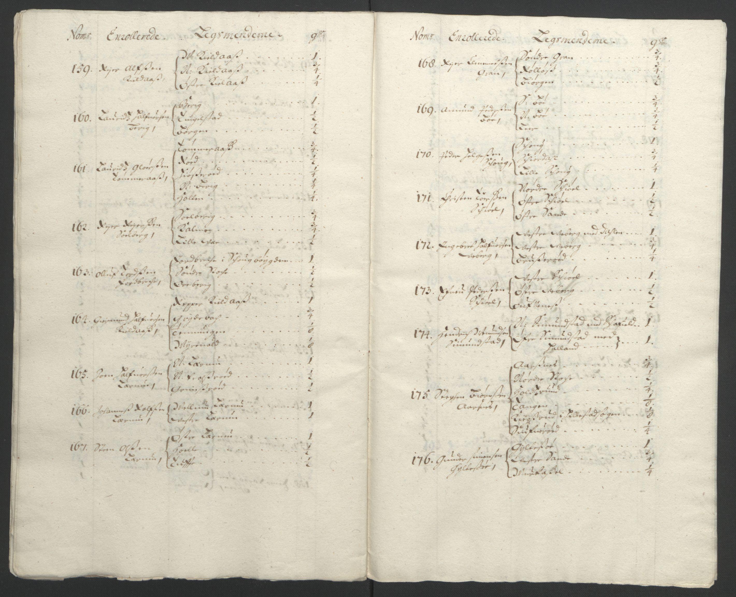 RA, Rentekammeret inntil 1814, Reviderte regnskaper, Fogderegnskap, R32/L1864: Fogderegnskap Jarlsberg grevskap, 1691, s. 104