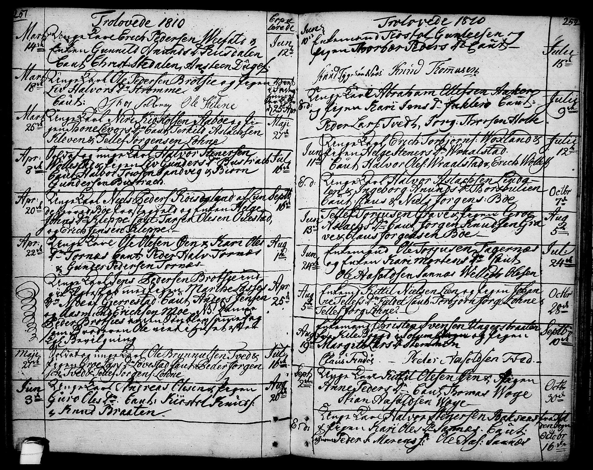 SAKO, Drangedal kirkebøker, F/Fa/L0003: Ministerialbok nr. 3, 1768-1814, s. 251-252