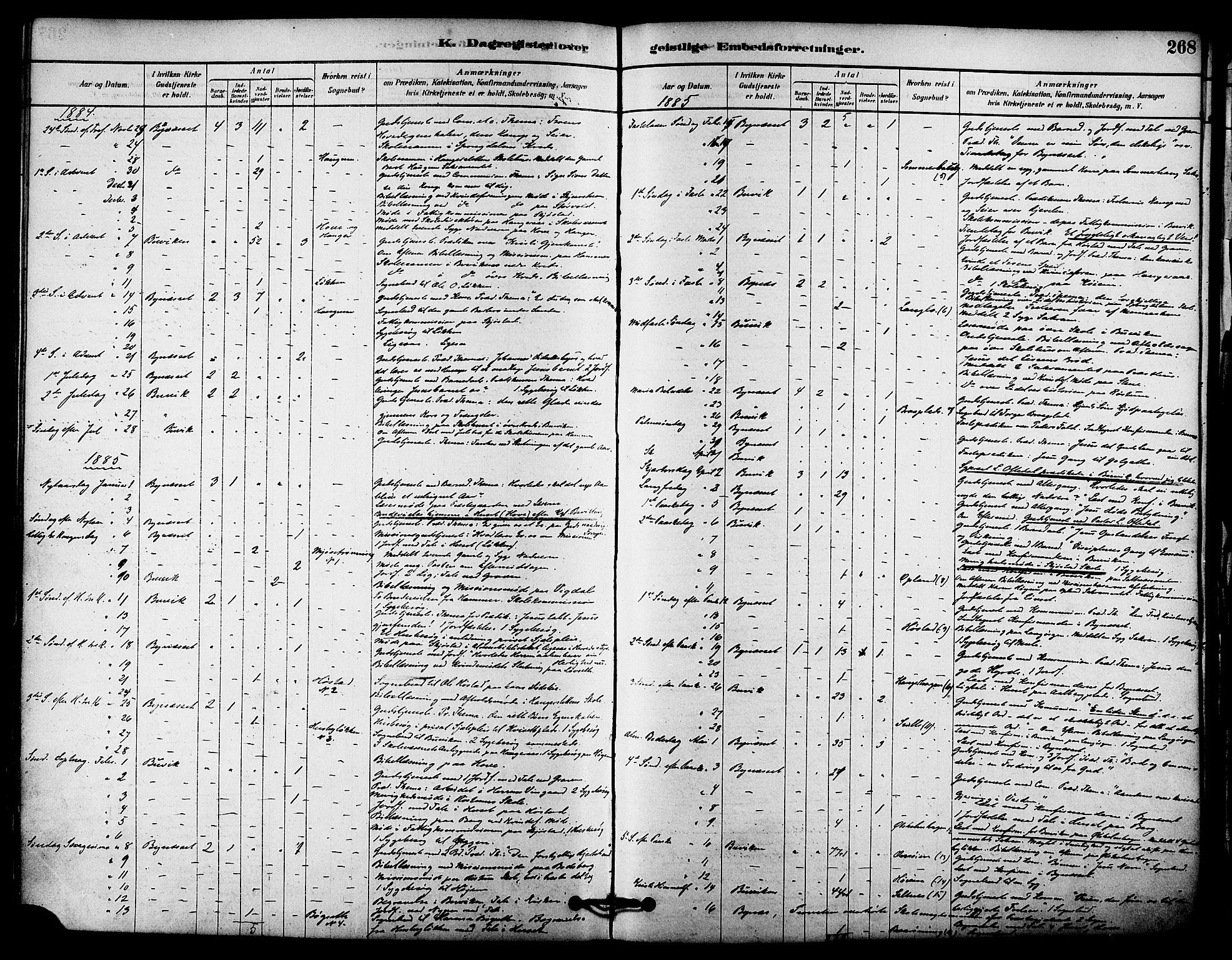 SAT, Ministerialprotokoller, klokkerbøker og fødselsregistre - Sør-Trøndelag, 612/L0378: Ministerialbok nr. 612A10, 1878-1897, s. 268