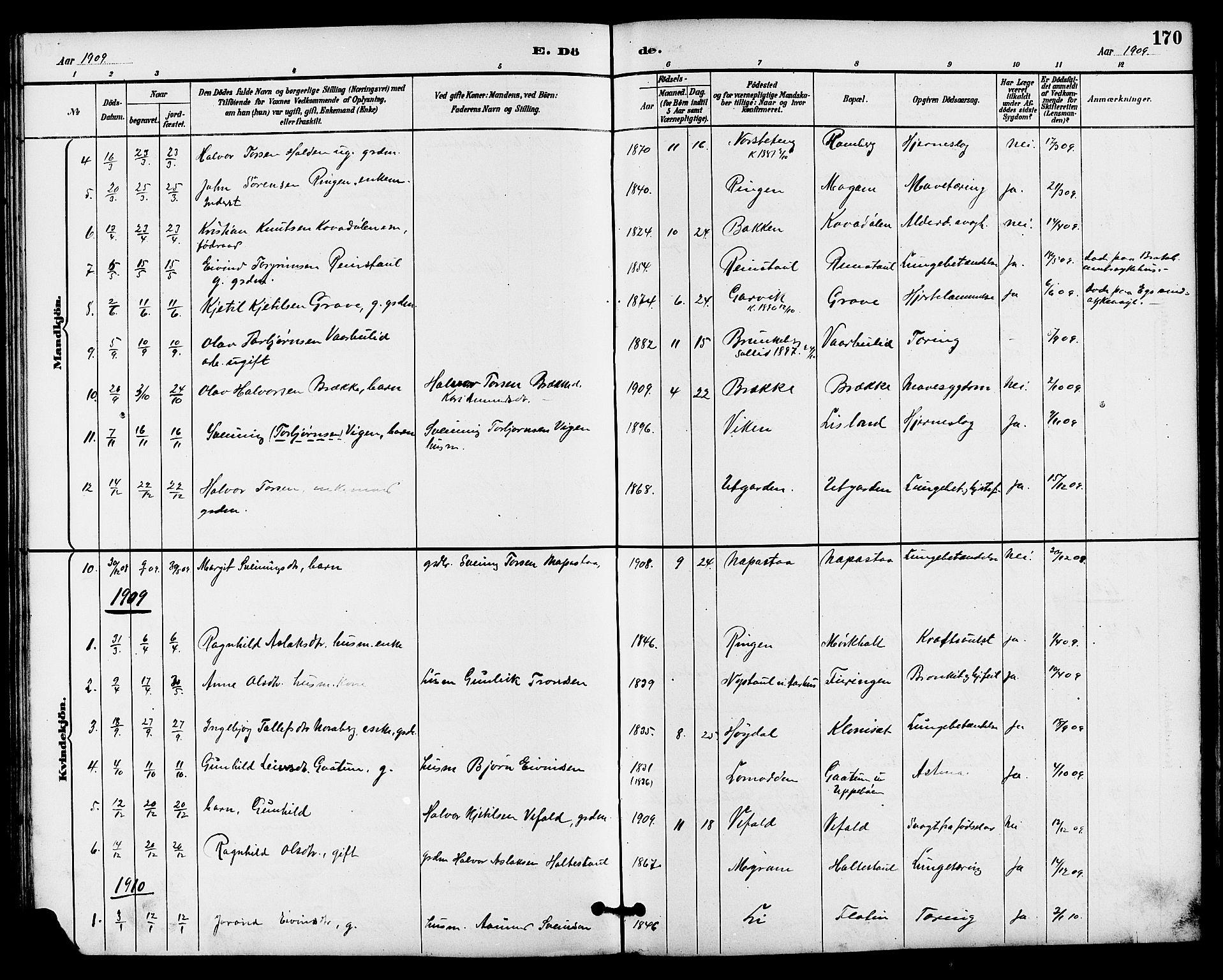 SAKO, Seljord kirkebøker, G/Ga/L0005: Klokkerbok nr. I 5, 1887-1914, s. 170