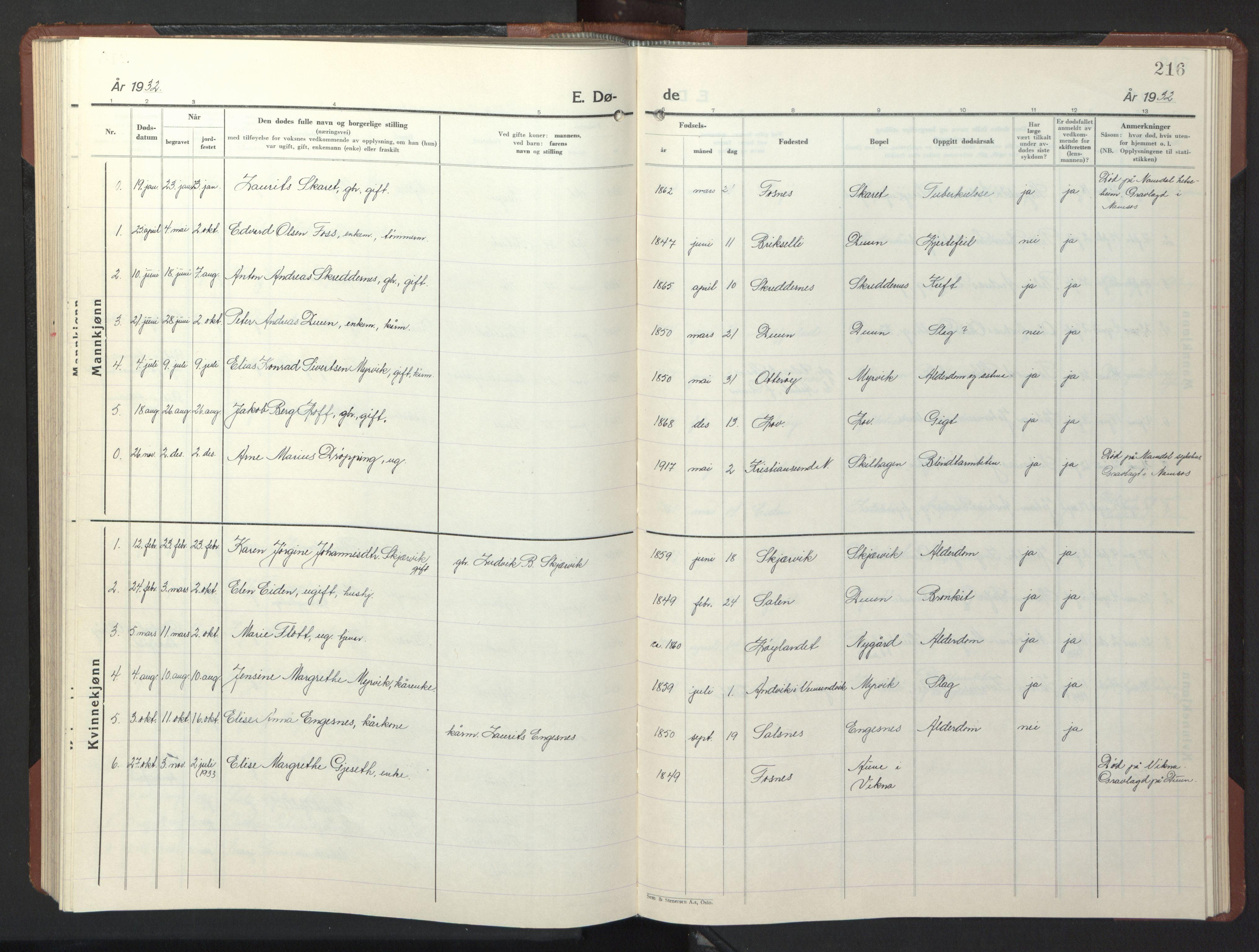 SAT, Ministerialprotokoller, klokkerbøker og fødselsregistre - Nord-Trøndelag, 773/L0625: Klokkerbok nr. 773C01, 1910-1952, s. 216