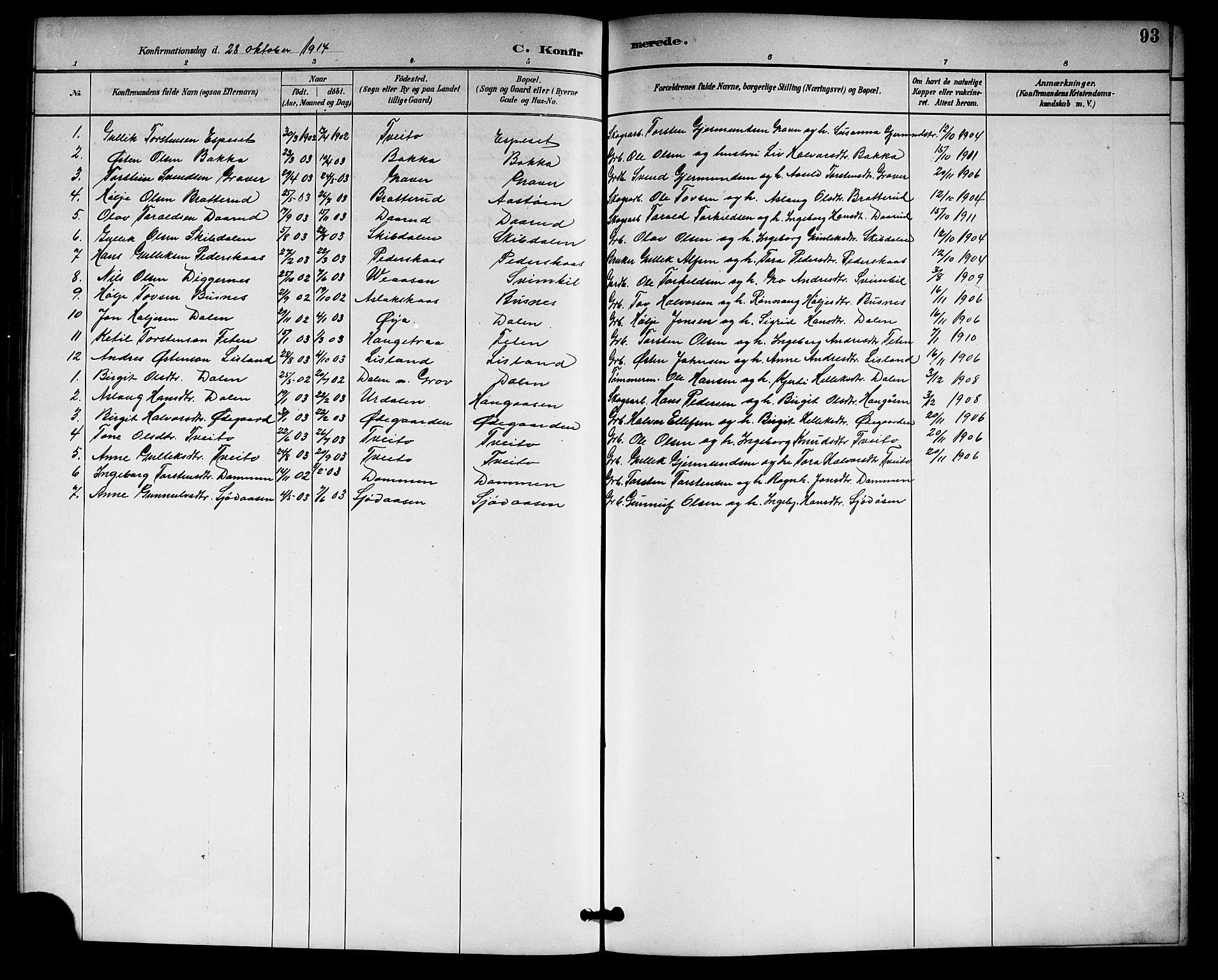 SAKO, Gransherad kirkebøker, G/Gb/L0003: Klokkerbok nr. II 3, 1887-1921, s. 93