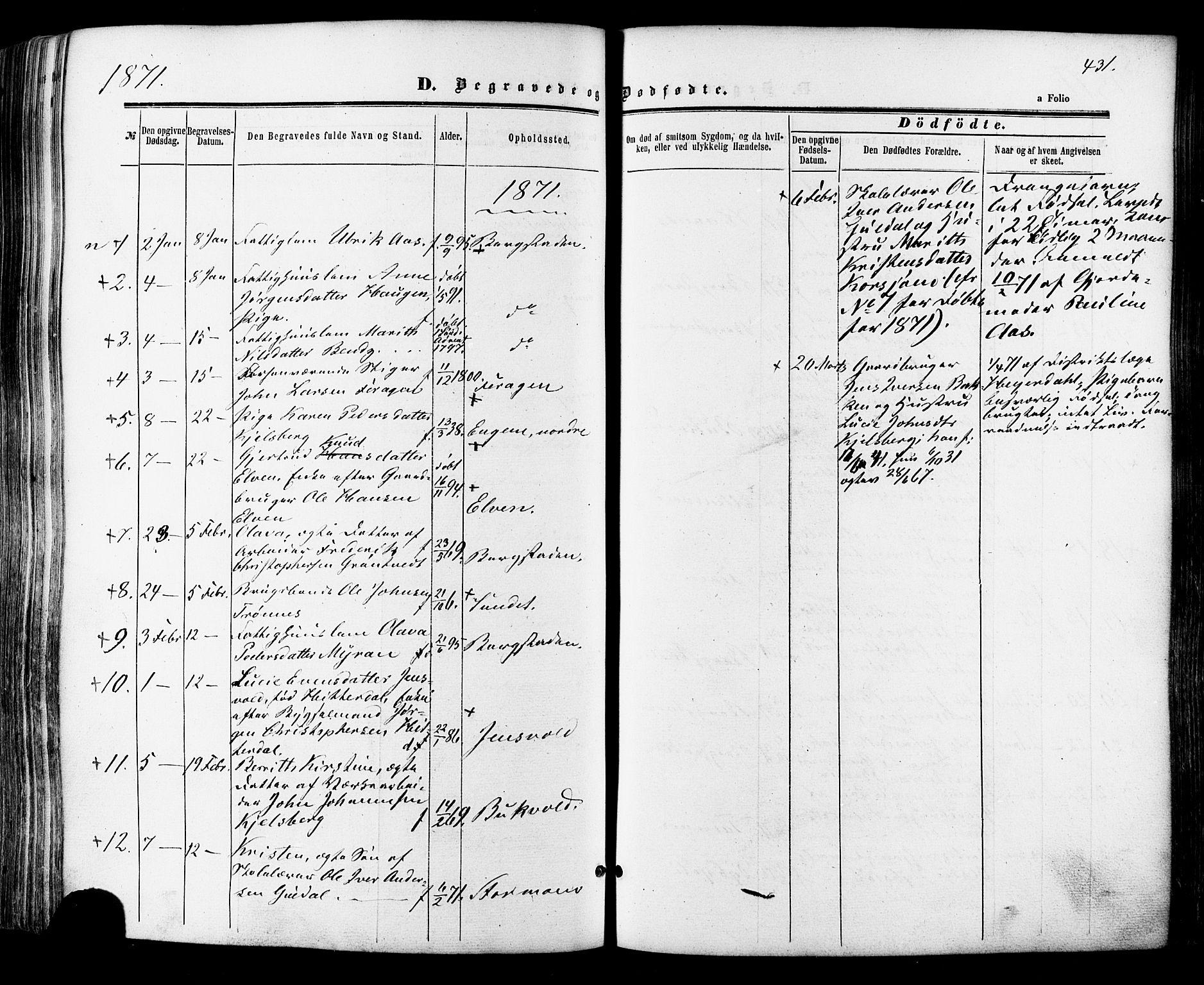 SAT, Ministerialprotokoller, klokkerbøker og fødselsregistre - Sør-Trøndelag, 681/L0932: Ministerialbok nr. 681A10, 1860-1878, s. 431