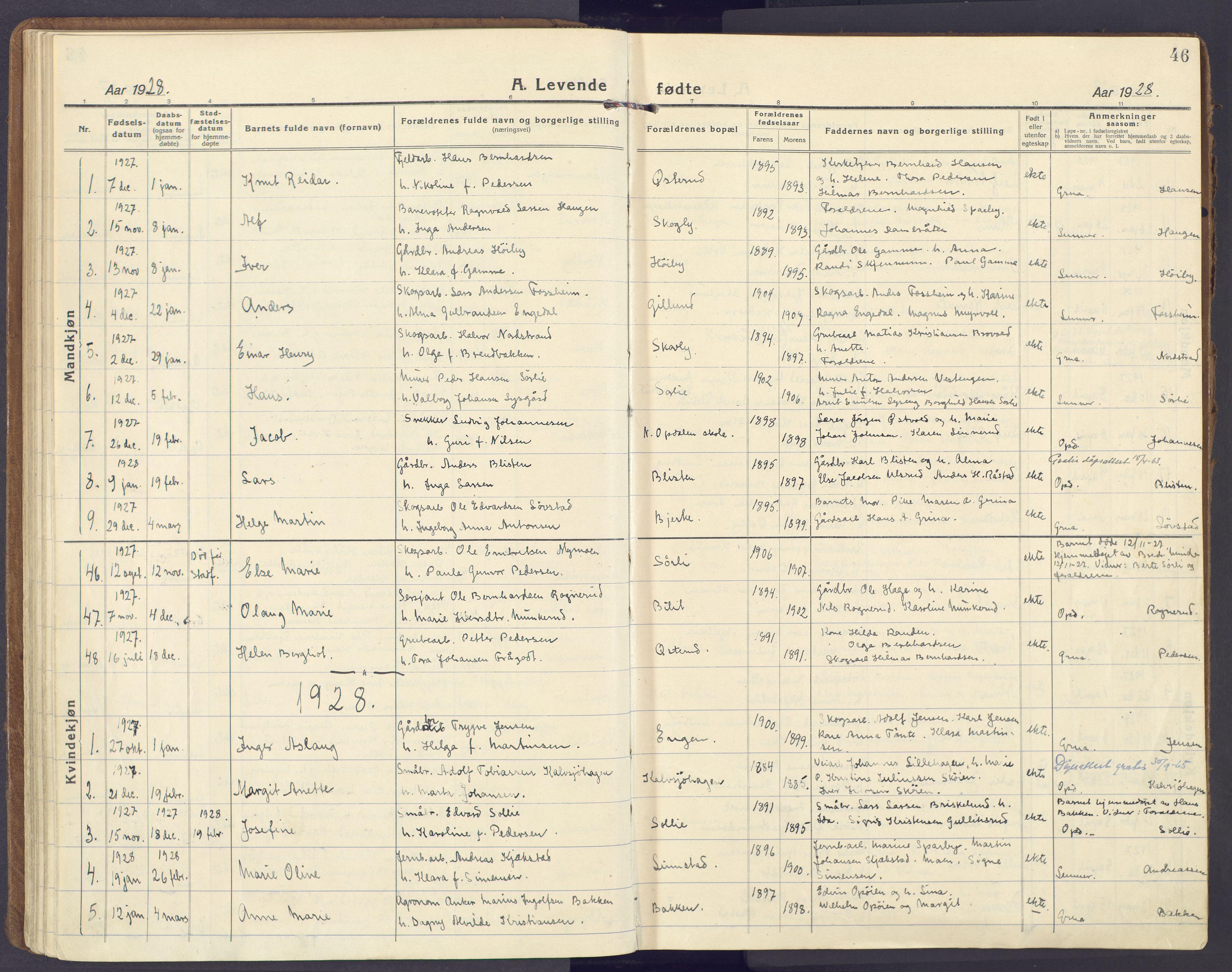 SAH, Lunner prestekontor, H/Ha/Haa/L0002: Ministerialbok nr. 2, 1922-1931, s. 46