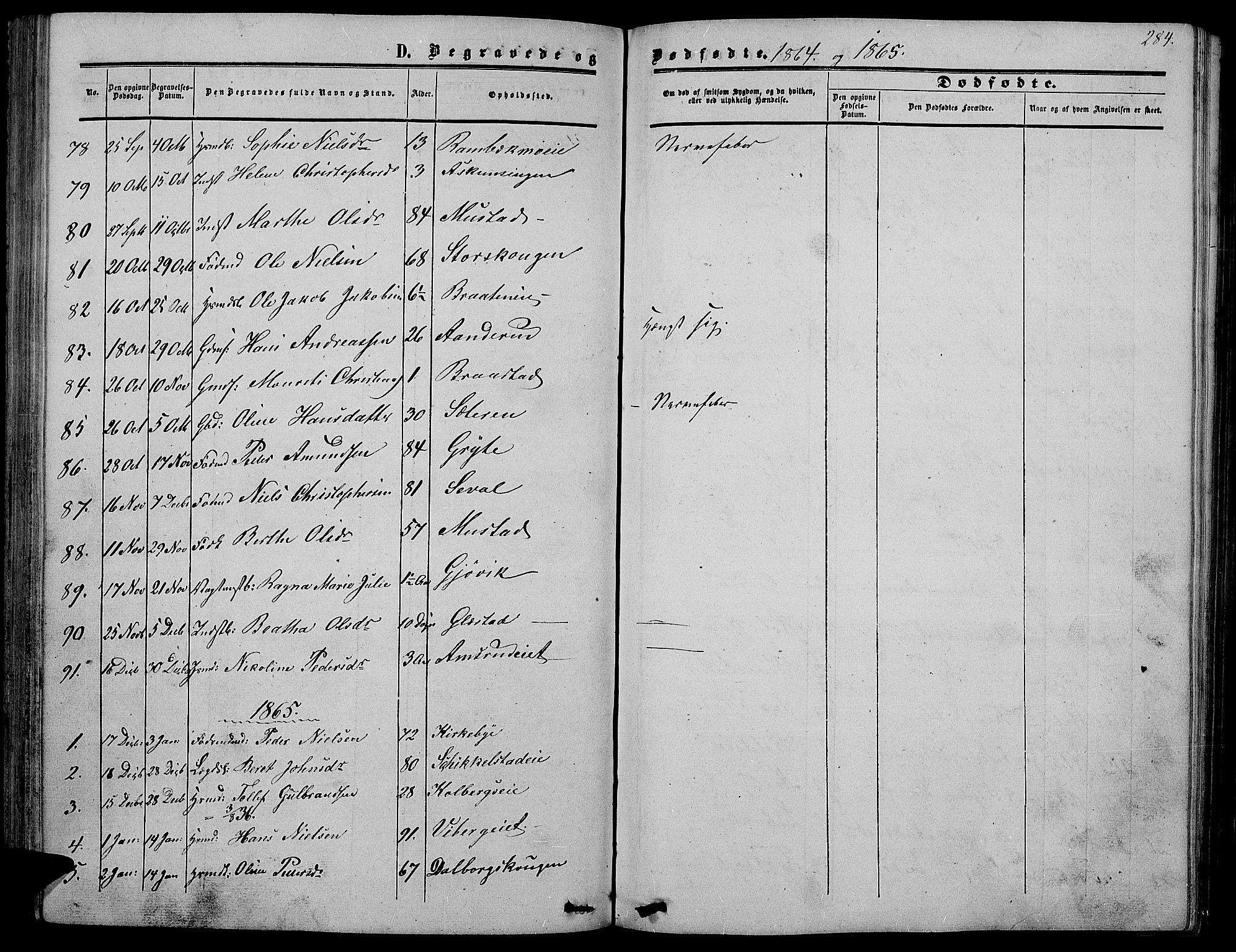 SAH, Vardal prestekontor, H/Ha/Hab/L0005: Klokkerbok nr. 5, 1854-1868, s. 284