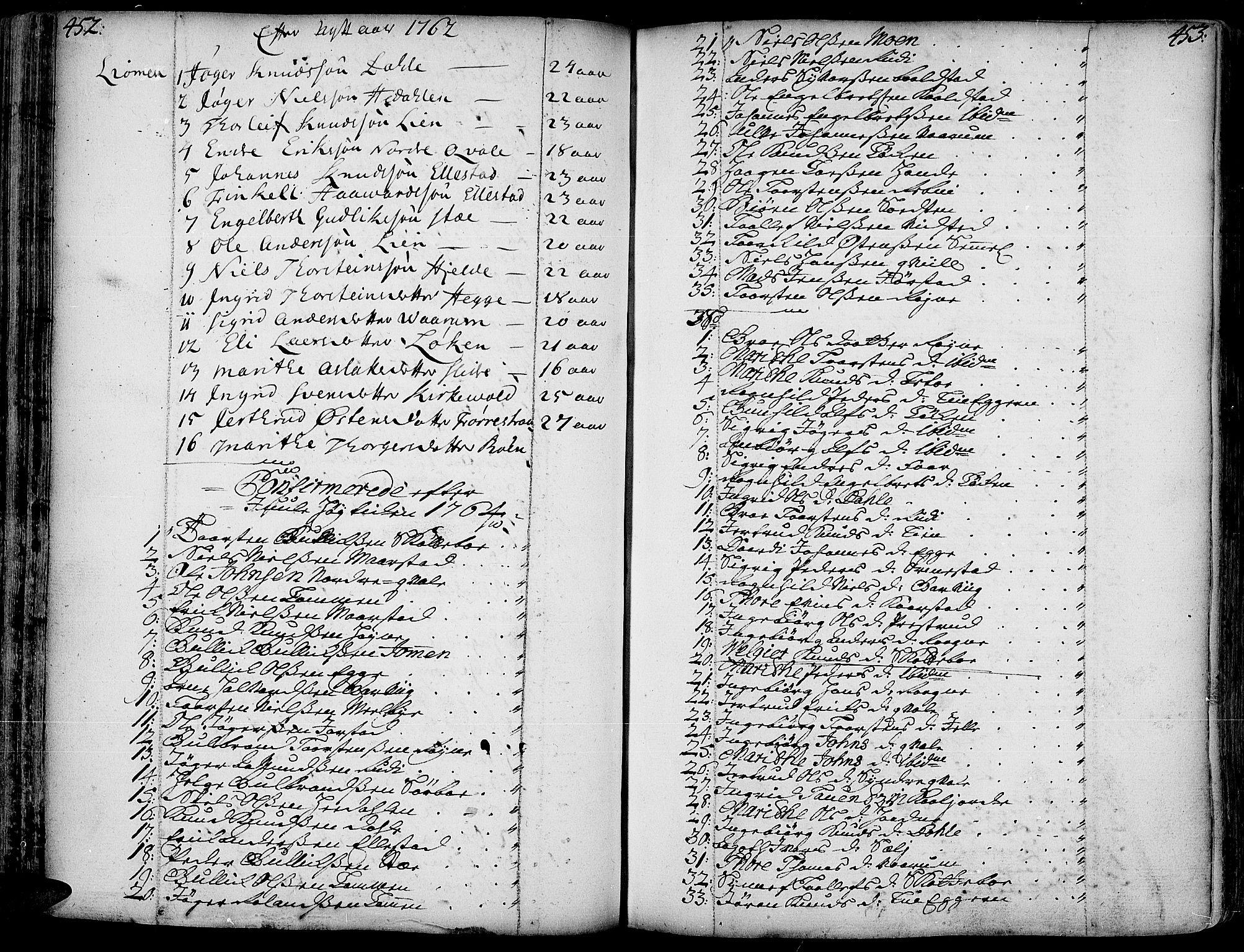 SAH, Slidre prestekontor, Ministerialbok nr. 1, 1724-1814, s. 452-453