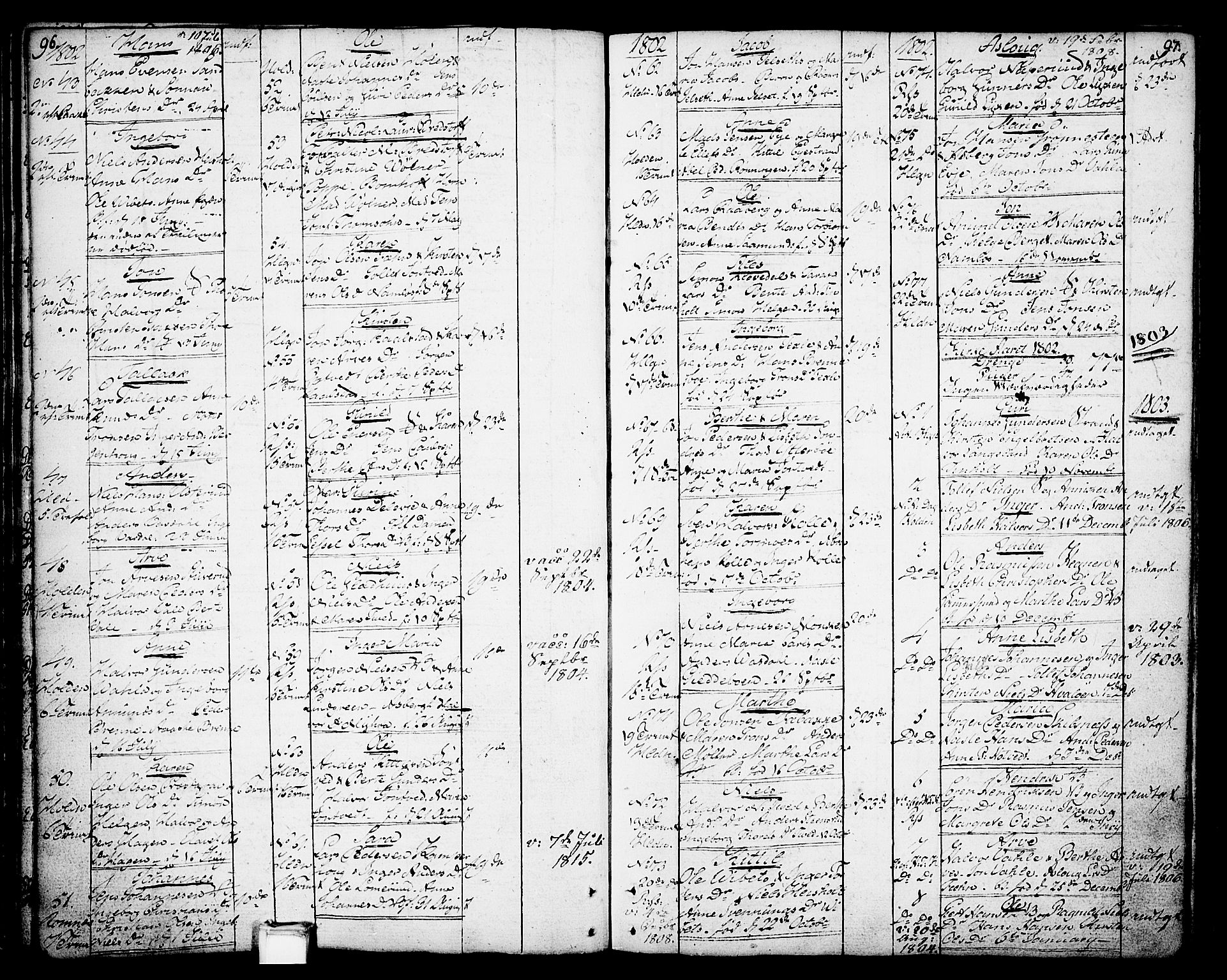SAKO, Holla kirkebøker, F/Fa/L0002: Ministerialbok nr. 2, 1779-1814, s. 96-97