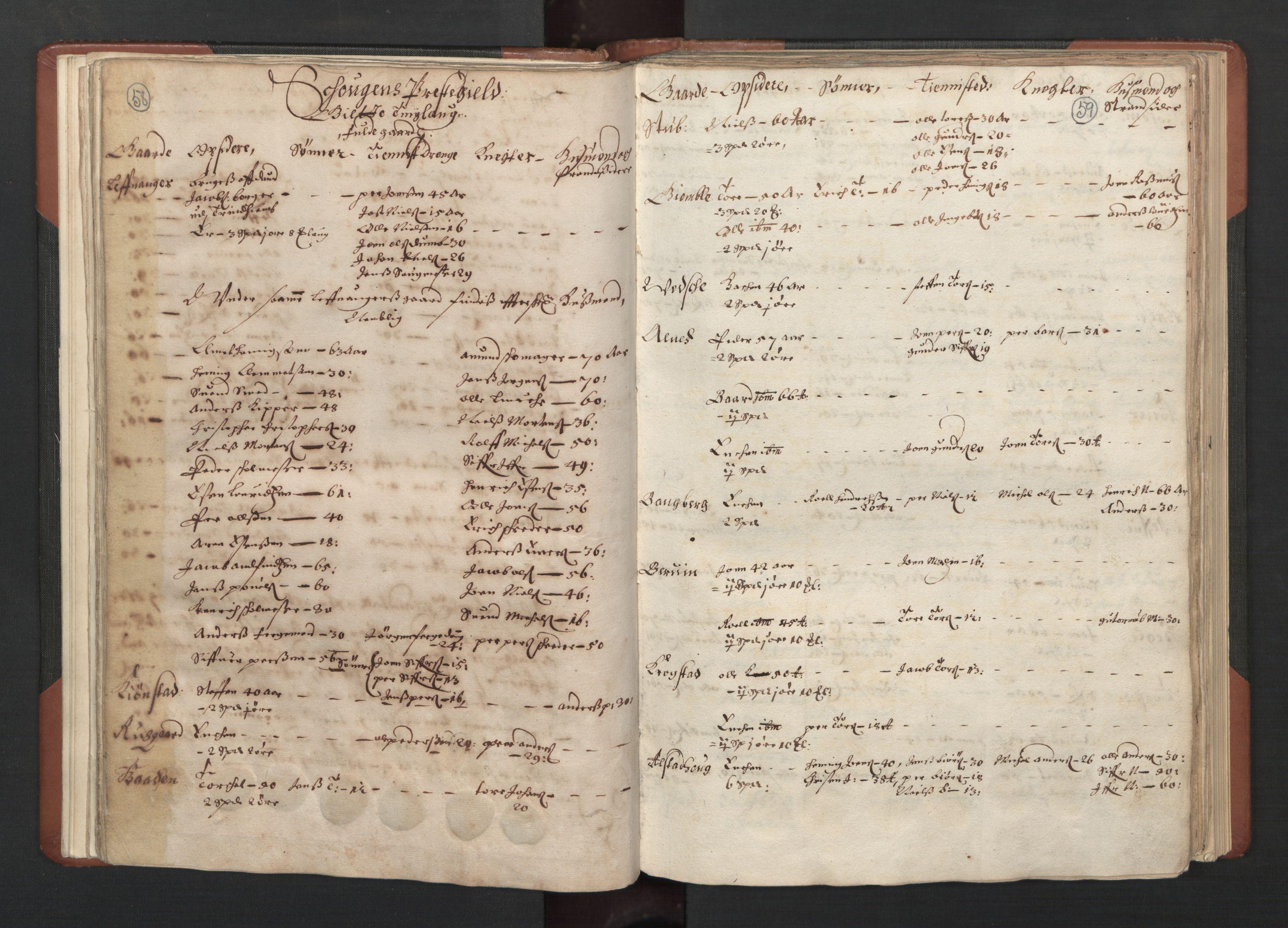 RA, Fogdenes og sorenskrivernes manntall 1664-1666, nr. 19: Fosen fogderi, Inderøy fogderi, Selbu fogderi, Namdal fogderi og Stjørdal fogderi, 1664-1665, s. 58-59