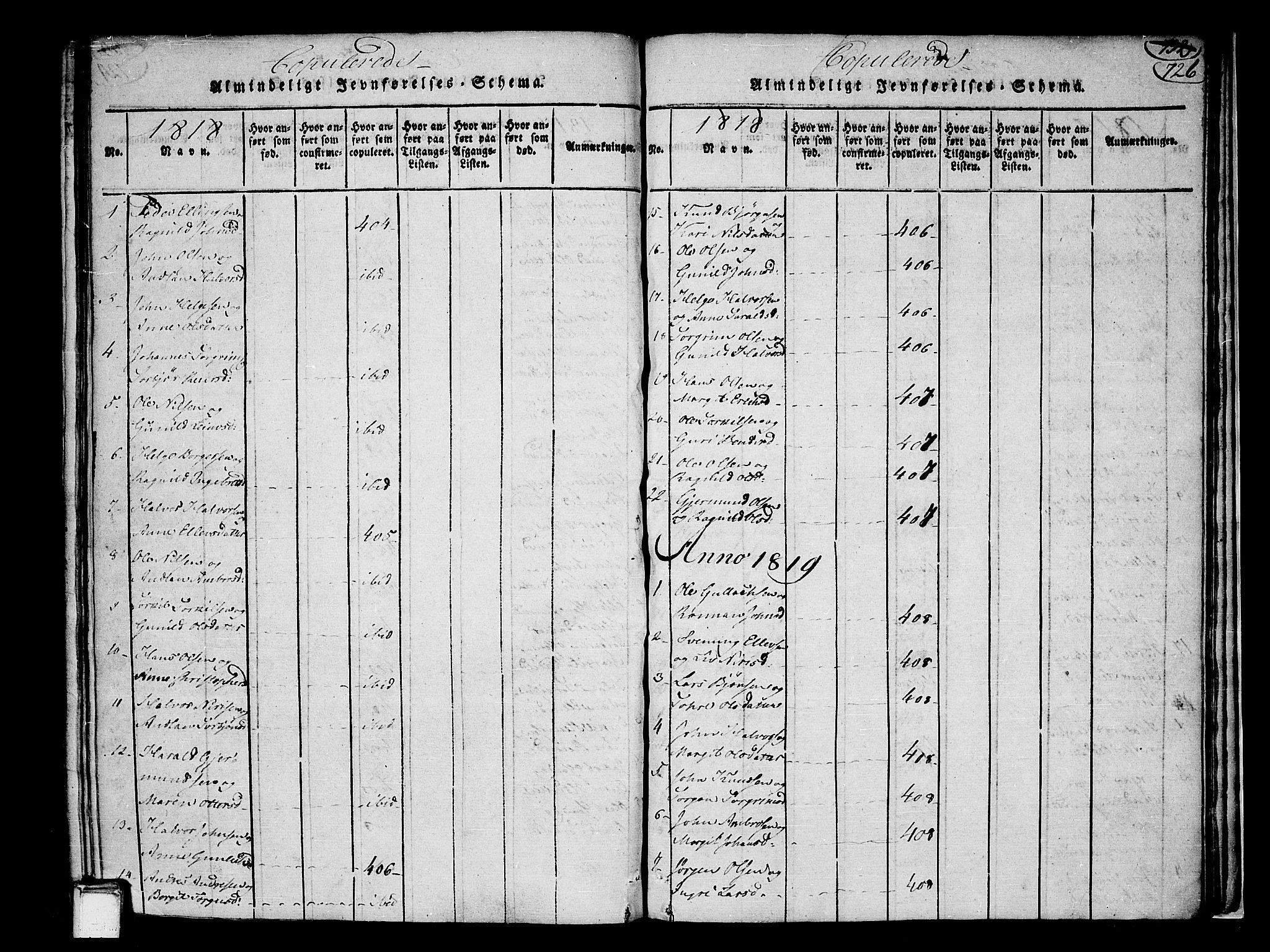 SAKO, Heddal kirkebøker, F/Fa/L0005: Ministerialbok nr. I 5, 1814-1837, s. 725-726