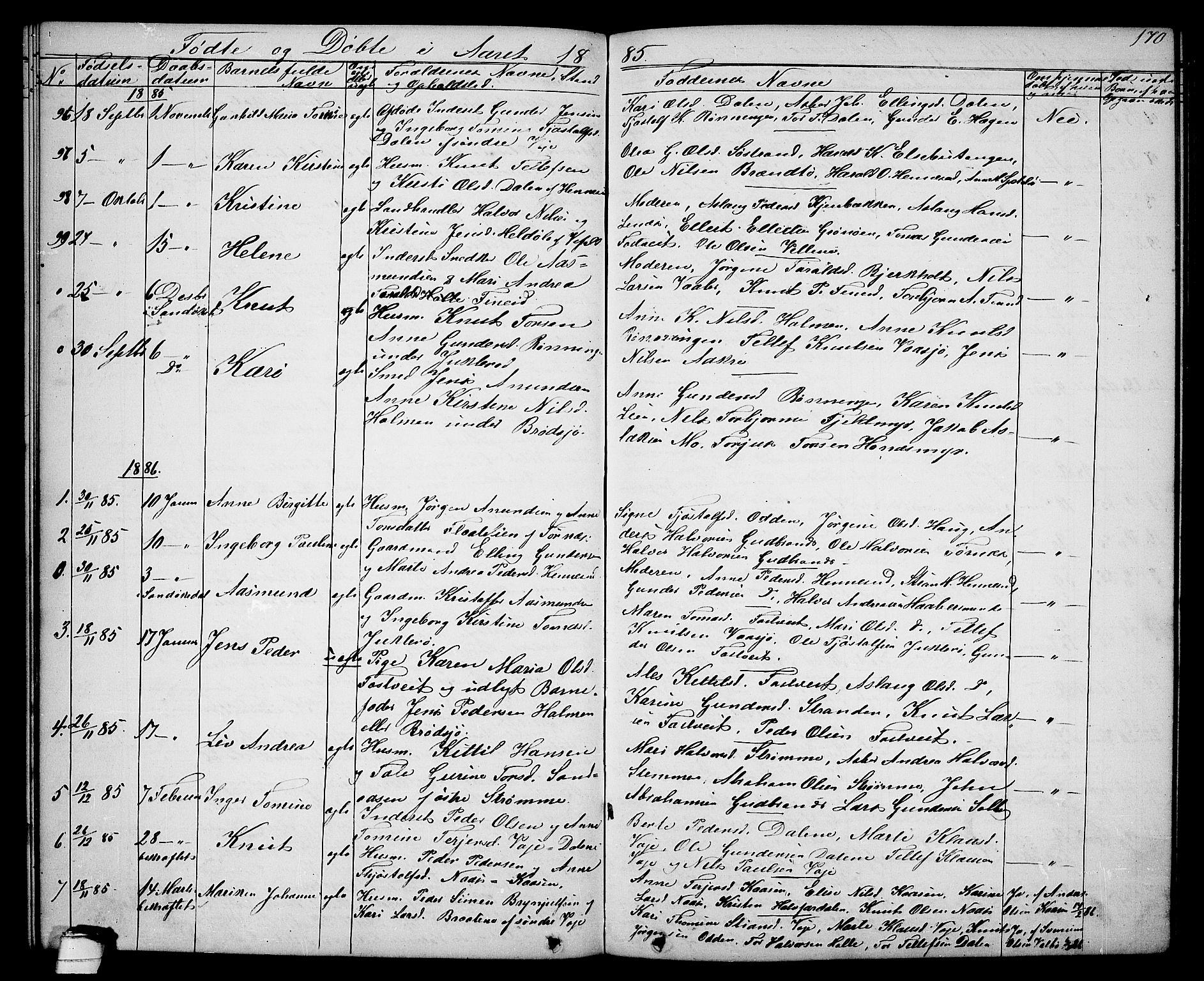 SAKO, Drangedal kirkebøker, G/Ga/L0002: Klokkerbok nr. I 2, 1856-1887, s. 170