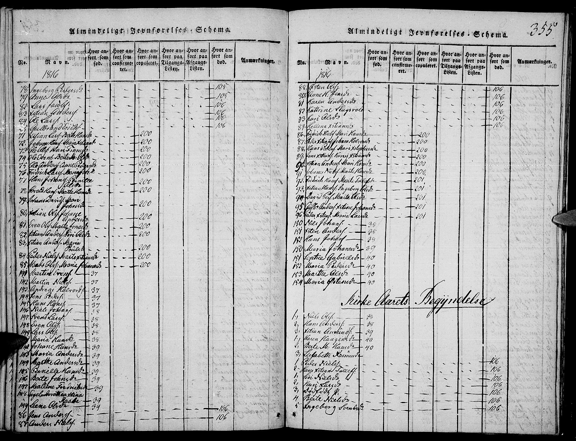 SAH, Toten prestekontor, Ministerialbok nr. 9, 1814-1820, s. 355