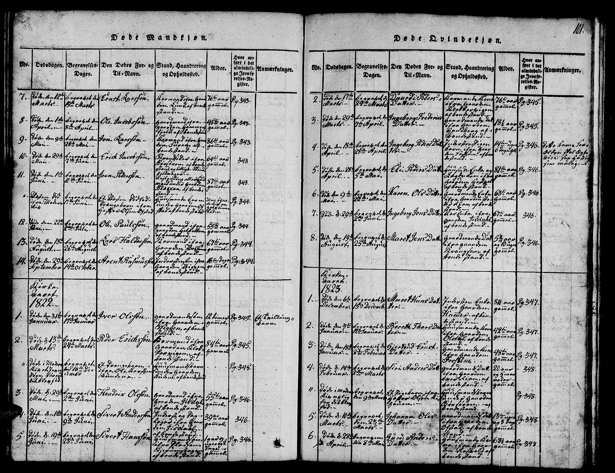 SAT, Ministerialprotokoller, klokkerbøker og fødselsregistre - Sør-Trøndelag, 665/L0776: Klokkerbok nr. 665C01, 1817-1837, s. 101