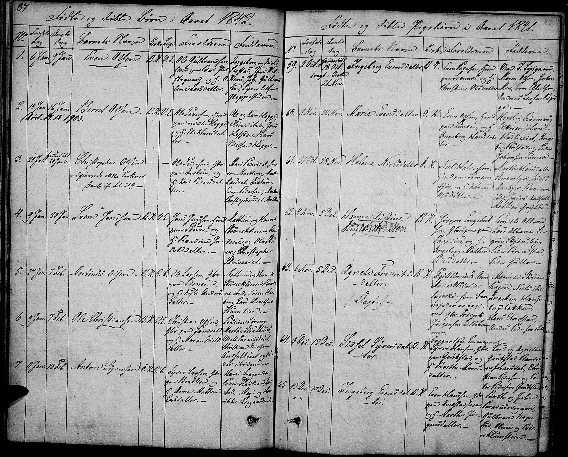SAH, Biri prestekontor, Ministerialbok nr. 4, 1829-1842, s. 87