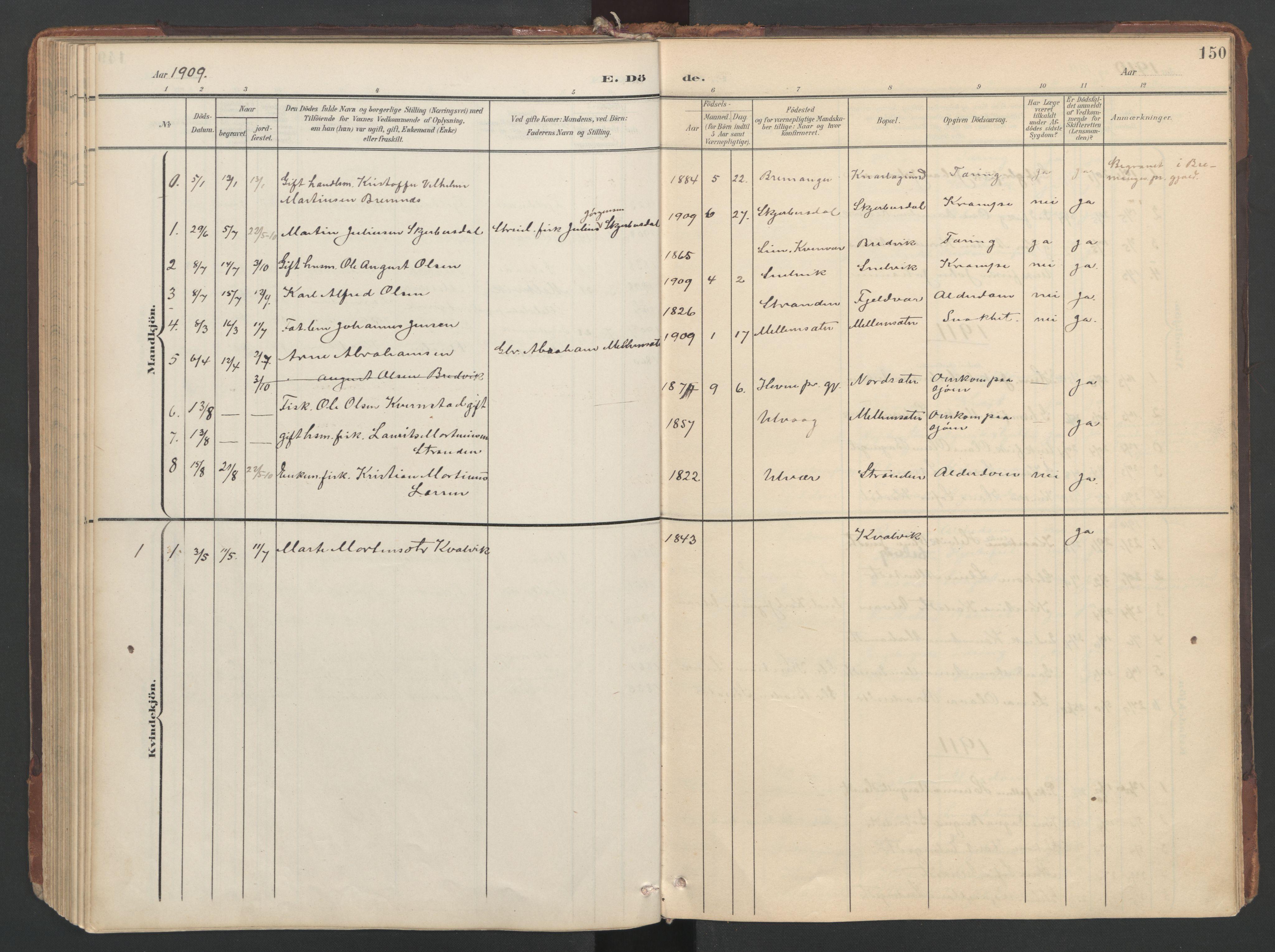 SAT, Ministerialprotokoller, klokkerbøker og fødselsregistre - Sør-Trøndelag, 638/L0568: Ministerialbok nr. 638A01, 1901-1916, s. 150