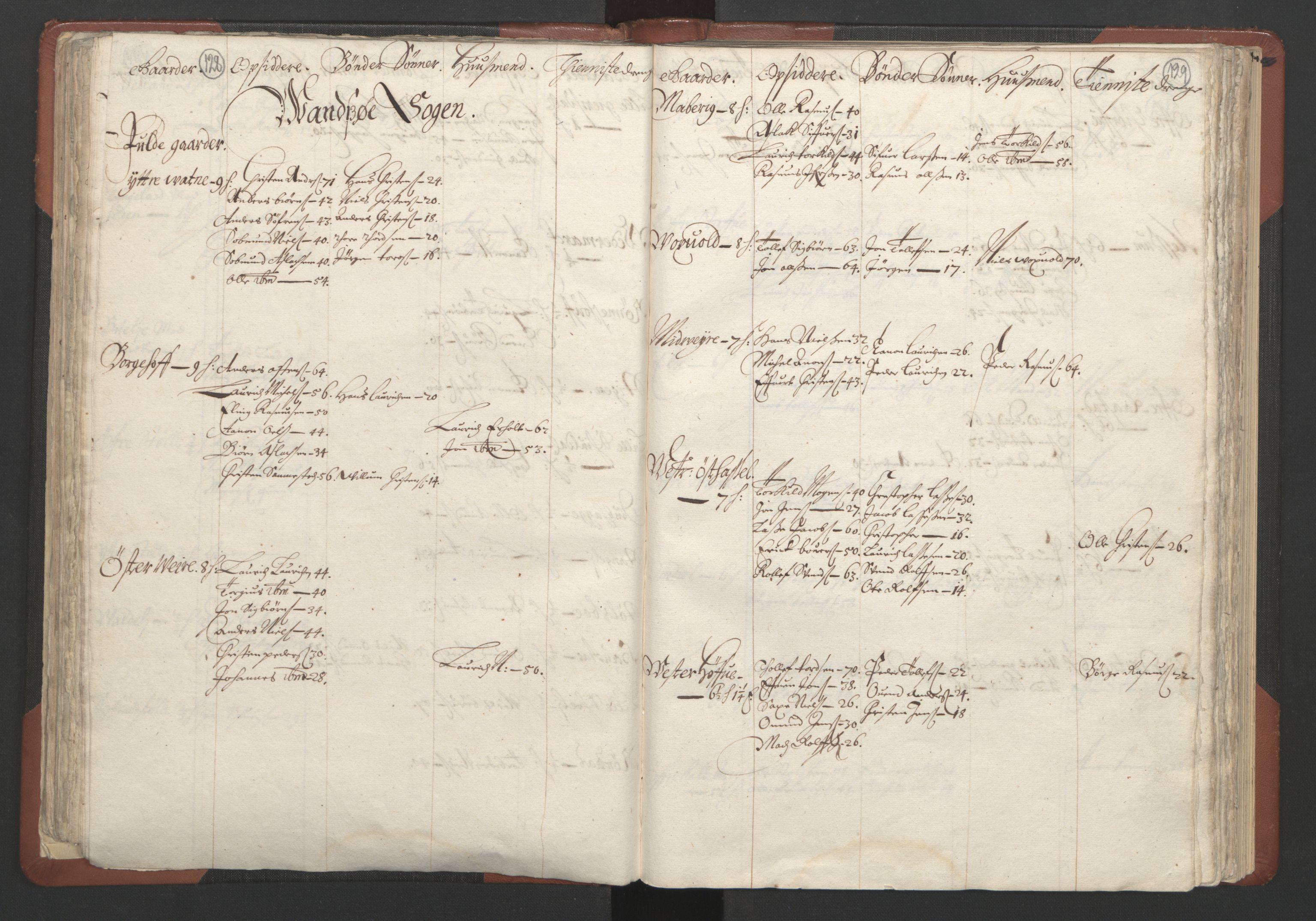 RA, Fogdenes og sorenskrivernes manntall 1664-1666, nr. 10: Lista len, 1664, s. 128-129